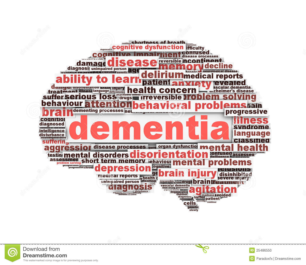 the description of alzheimers disease and its statistics in america An introduction to dementia types of dementia helpful information for children and young people facts and stats ordering information short on time or just need an introduction to dementia our 'quick guide to dementia', available below in english and 7 other languages, provides the basic facts about dementia in simple terms.