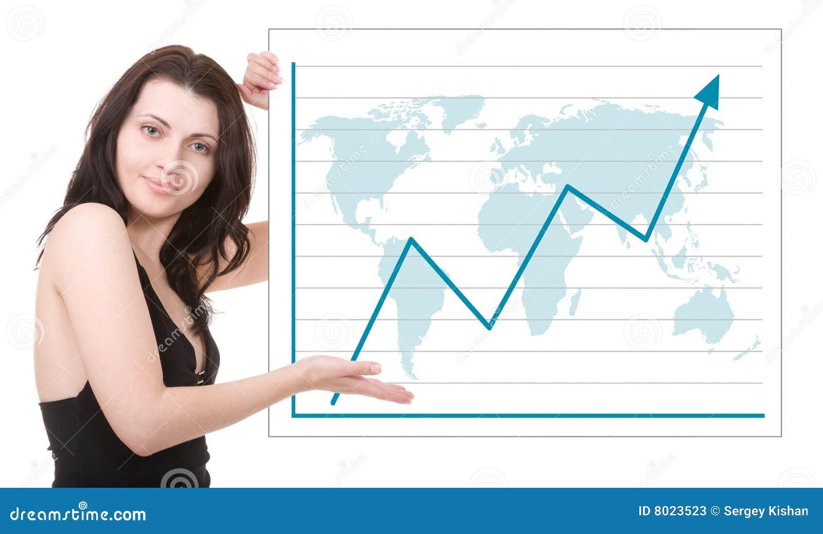 Demostración hermosa de la mujer en el gráfico