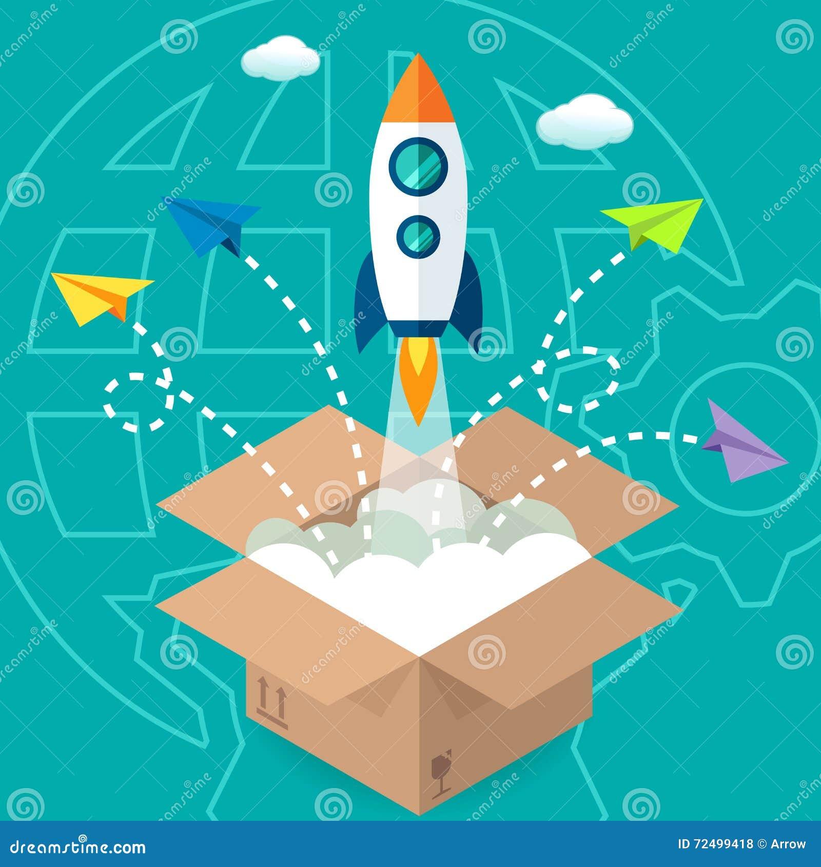 Den Affär Produkt Projektera Företag lanseringen startar upp