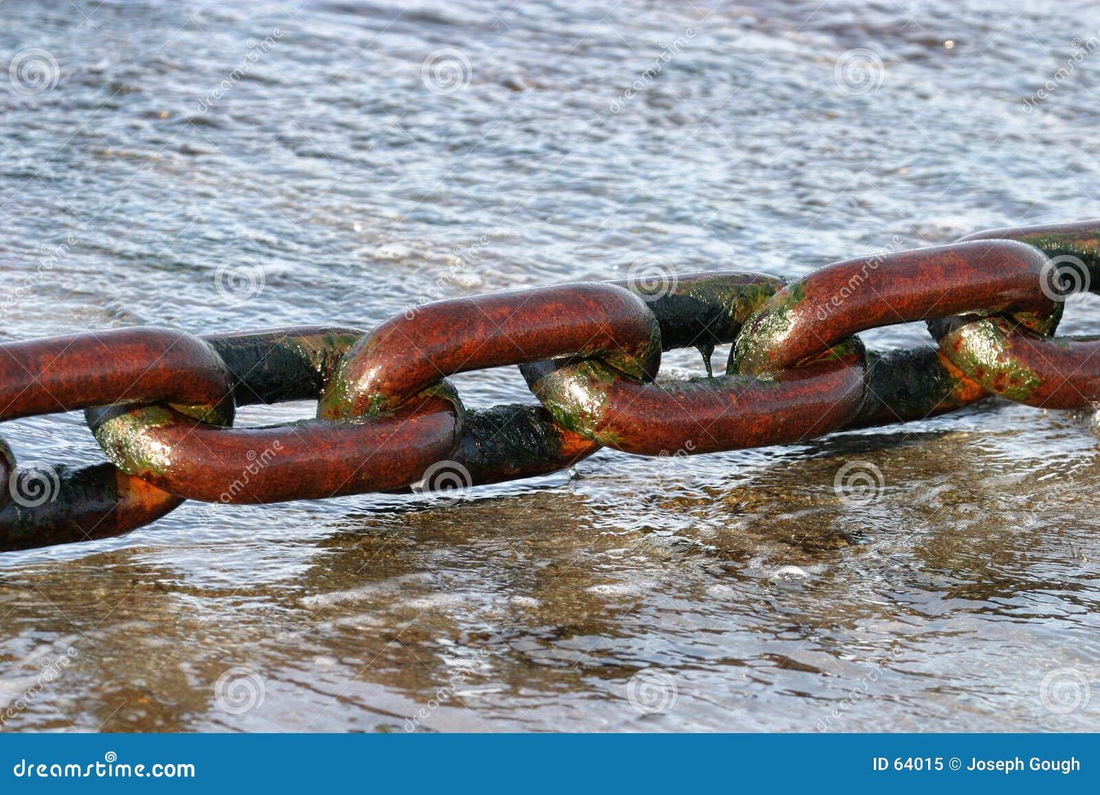 Den enorma chain färjan vätte