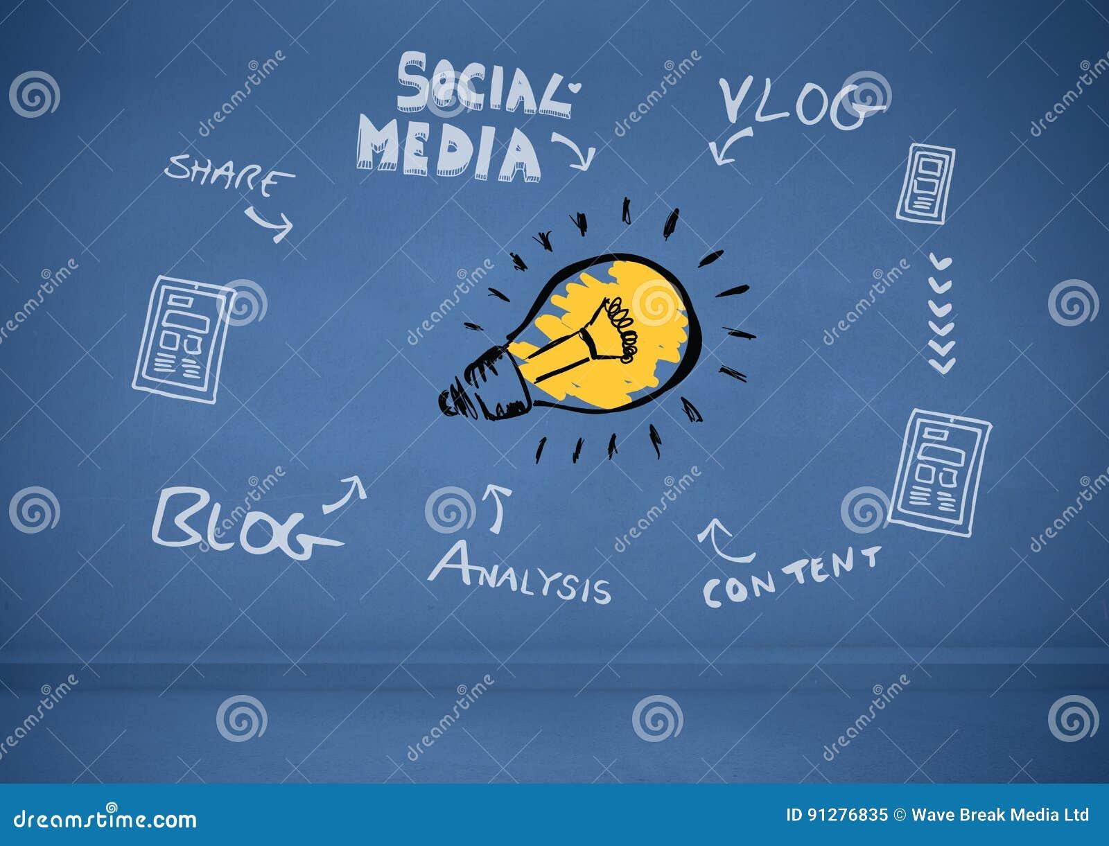 Den färgglade lightbulben och det sociala massmedia smsar med teckningsdiagram