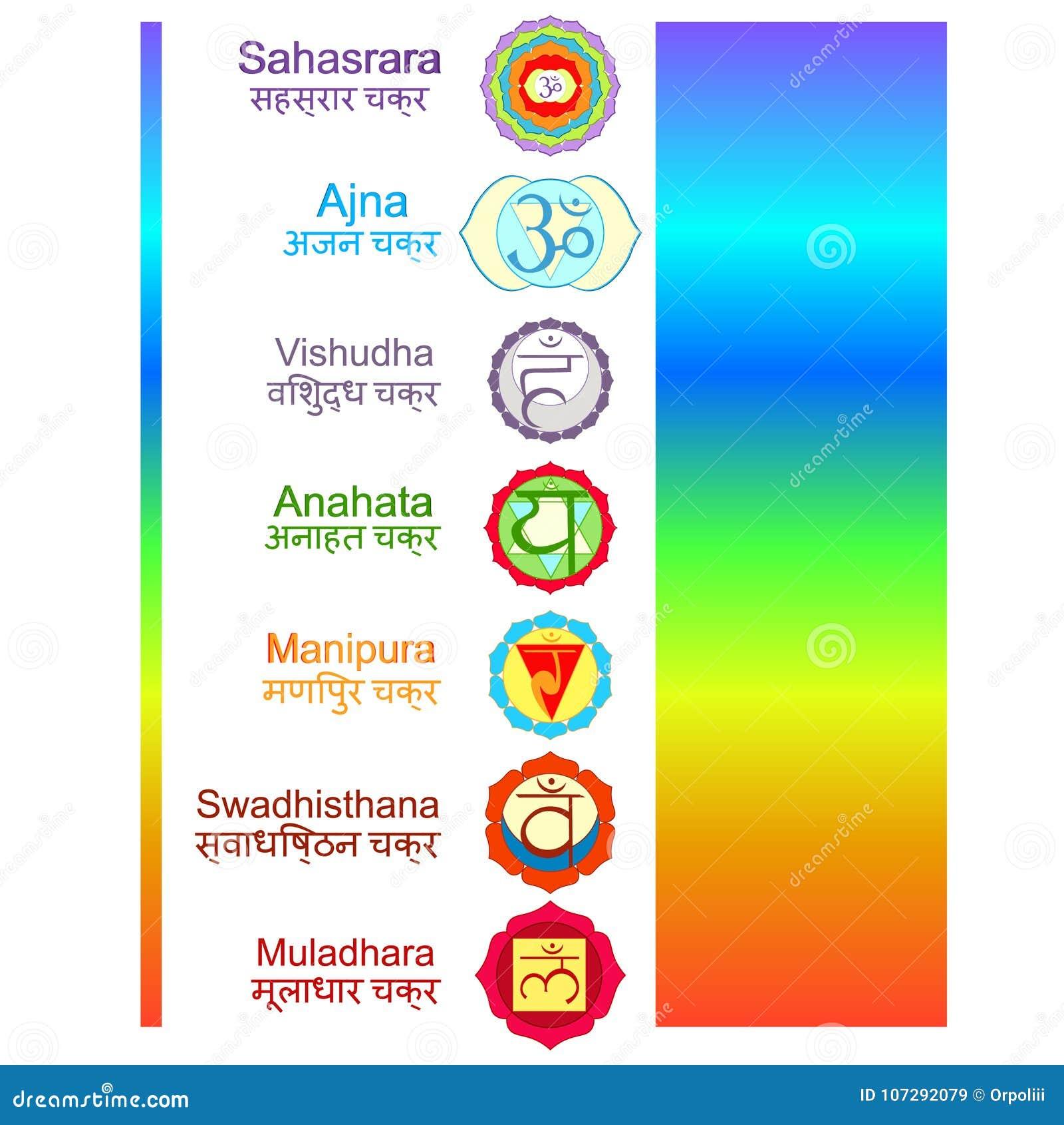 Den indiska chakraen är illustrationen för uppsättningfärgvektorn