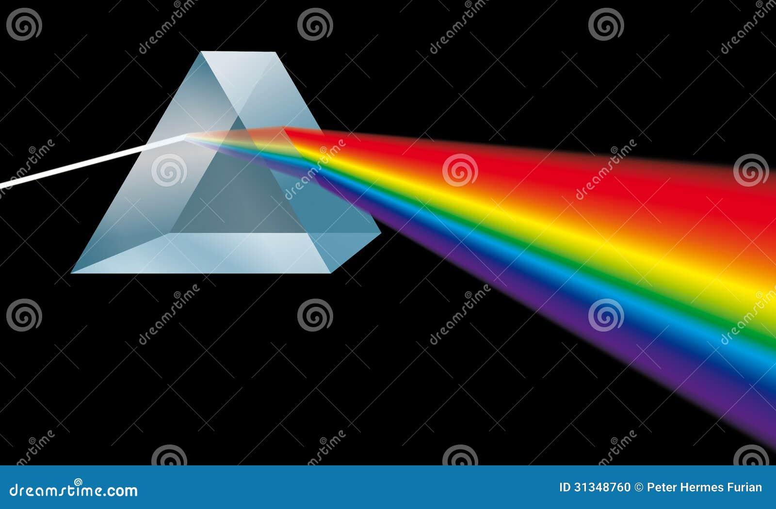 Den triangulära prisman bryter ljus in i spektral- färger