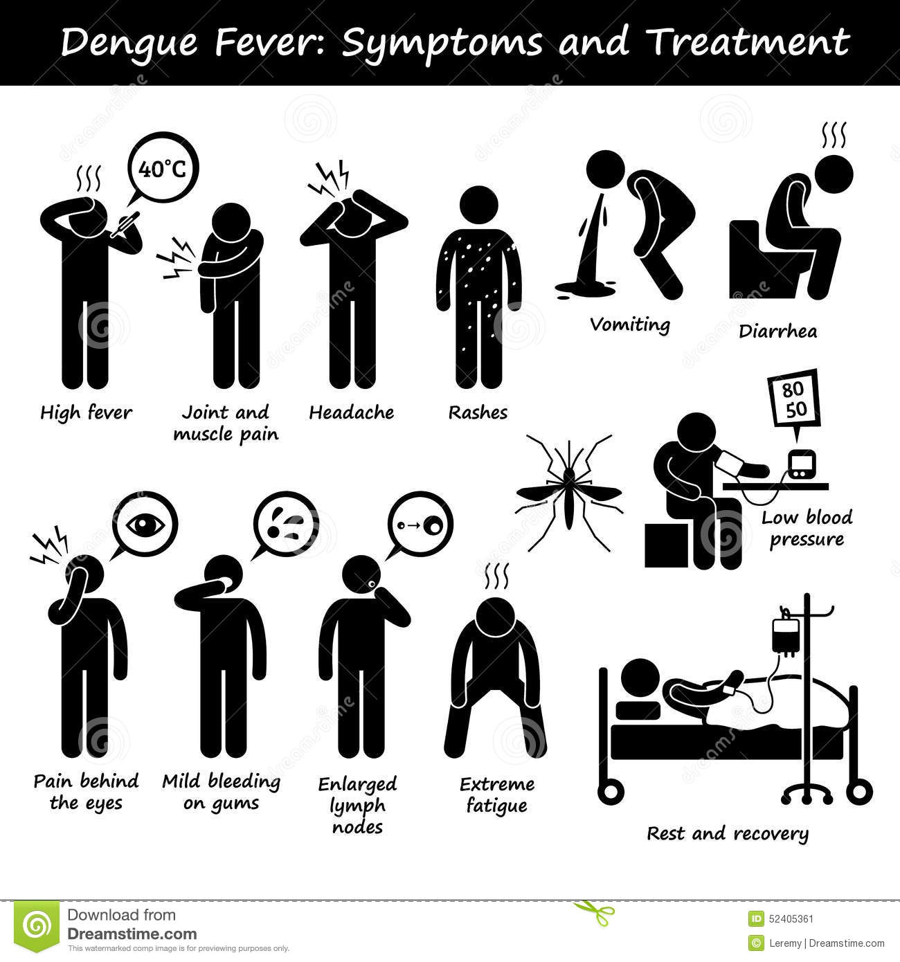 Fever Facts: High Temperature Causes and Treatments