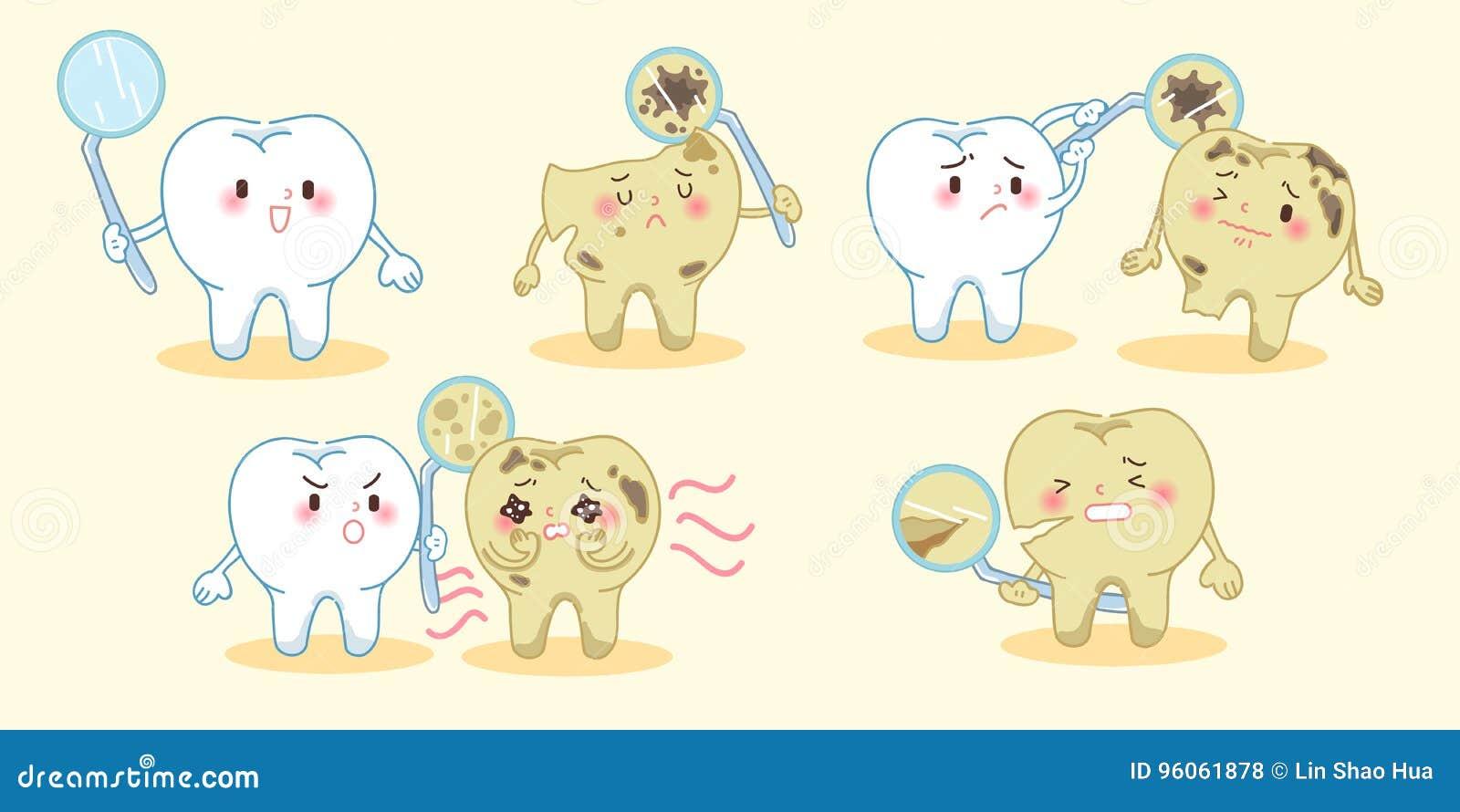 Dent saine avec le délabrement