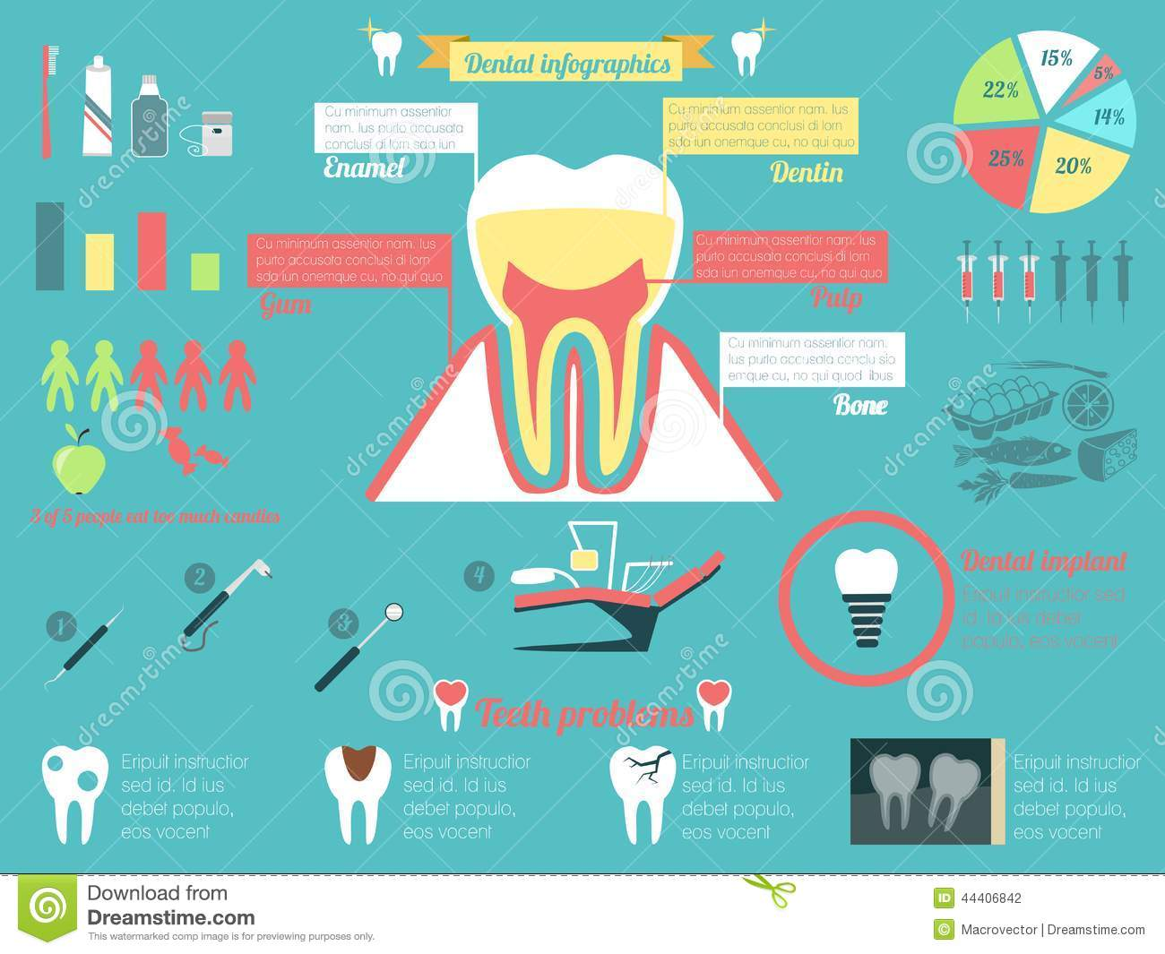dental-infographic-set-health-caries-tee
