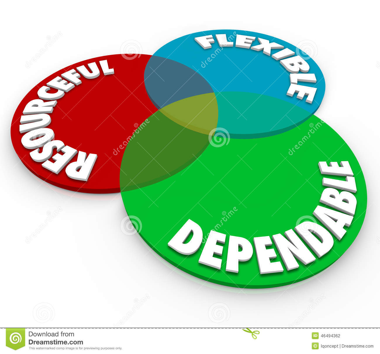 skills venn diagram personal transferable work related stock dependable resourceful flexible 3d words venn diagram stock photography
