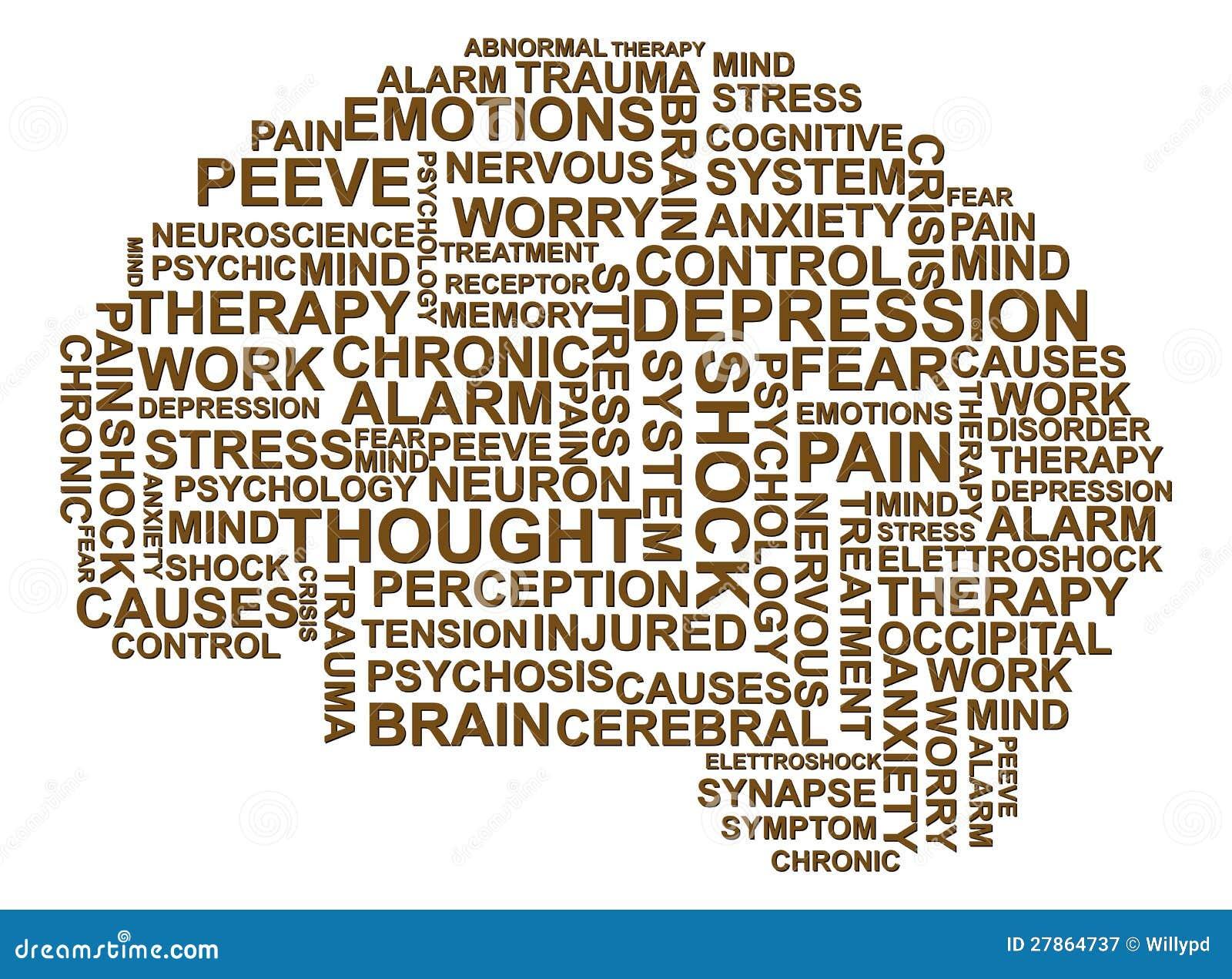 Depression Clipart Depression brain text Royalty
