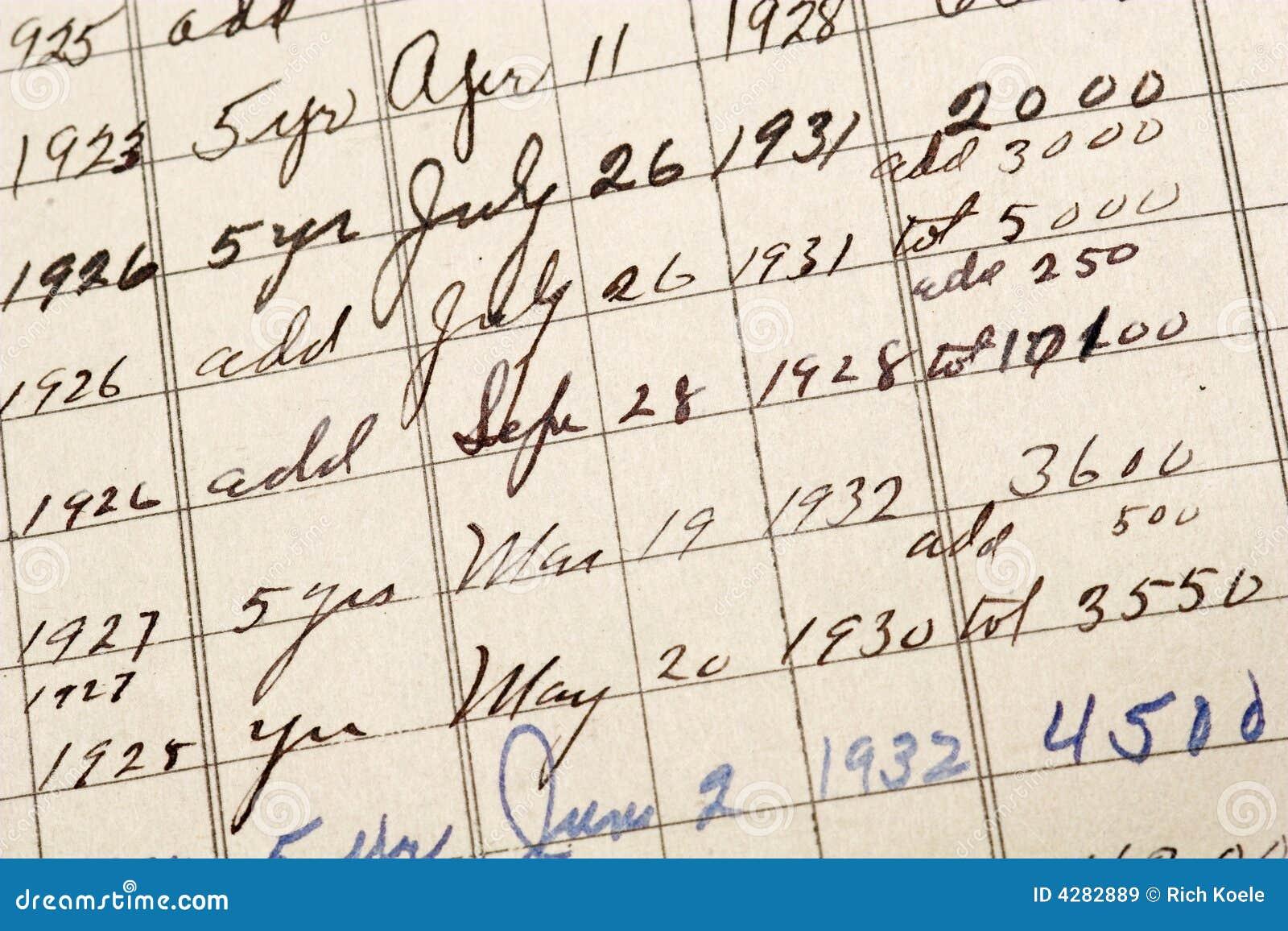 depression era accounting ledger stock image image of script