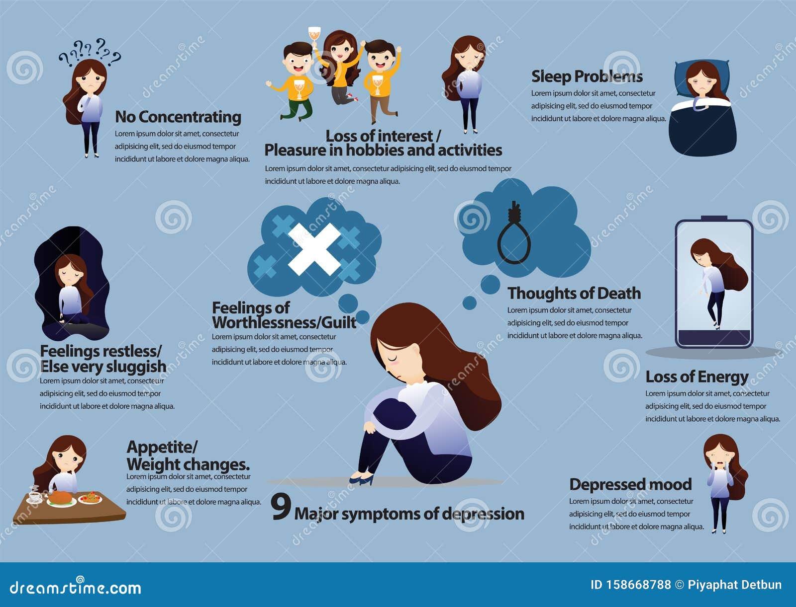 Symptoms of Depression stock vector. Illustration of ...