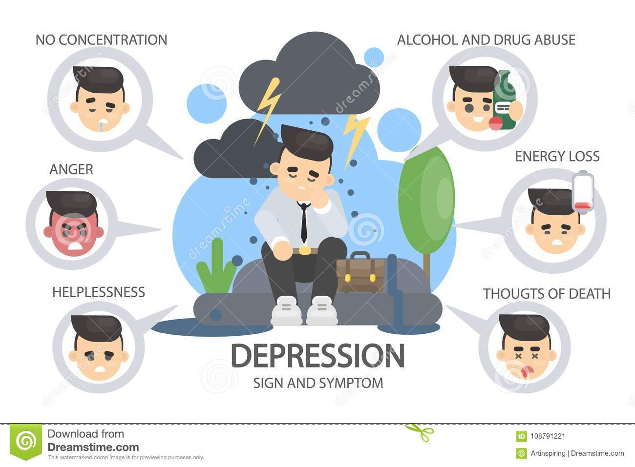 Depression Signs And Symptoms  Stock Vector - Illustration of
