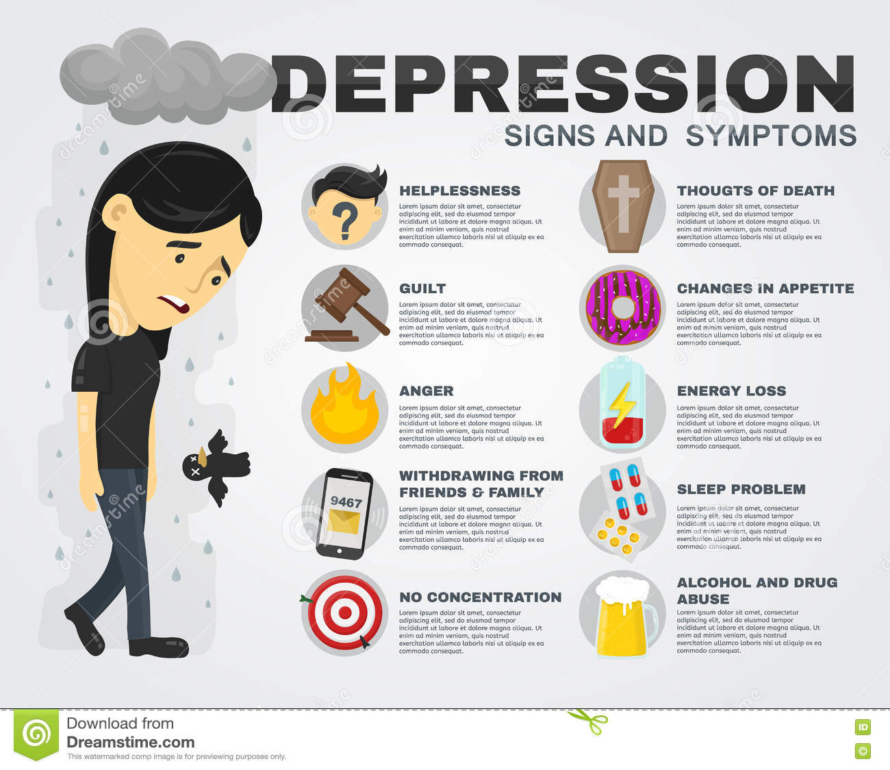 Depression Signs And Symptoms Infographic Concept Vector