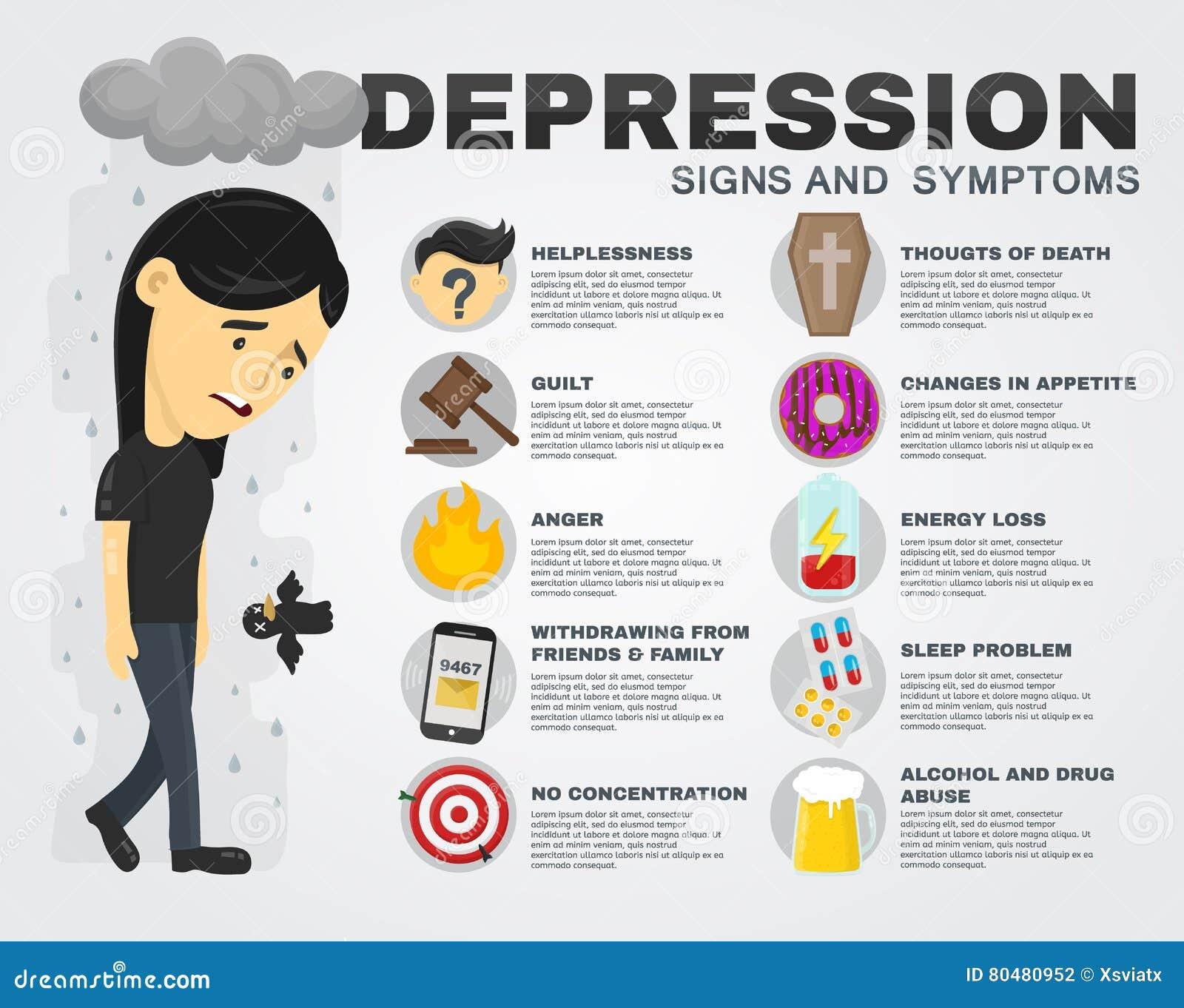 Depression Chatrooms