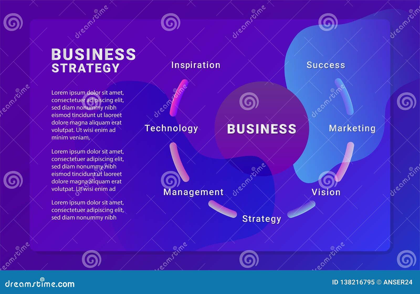 Der Fokus ist nur auf der WortGeschäftsstrategie, im Rot Dieses ist Datei des Formats EPS10