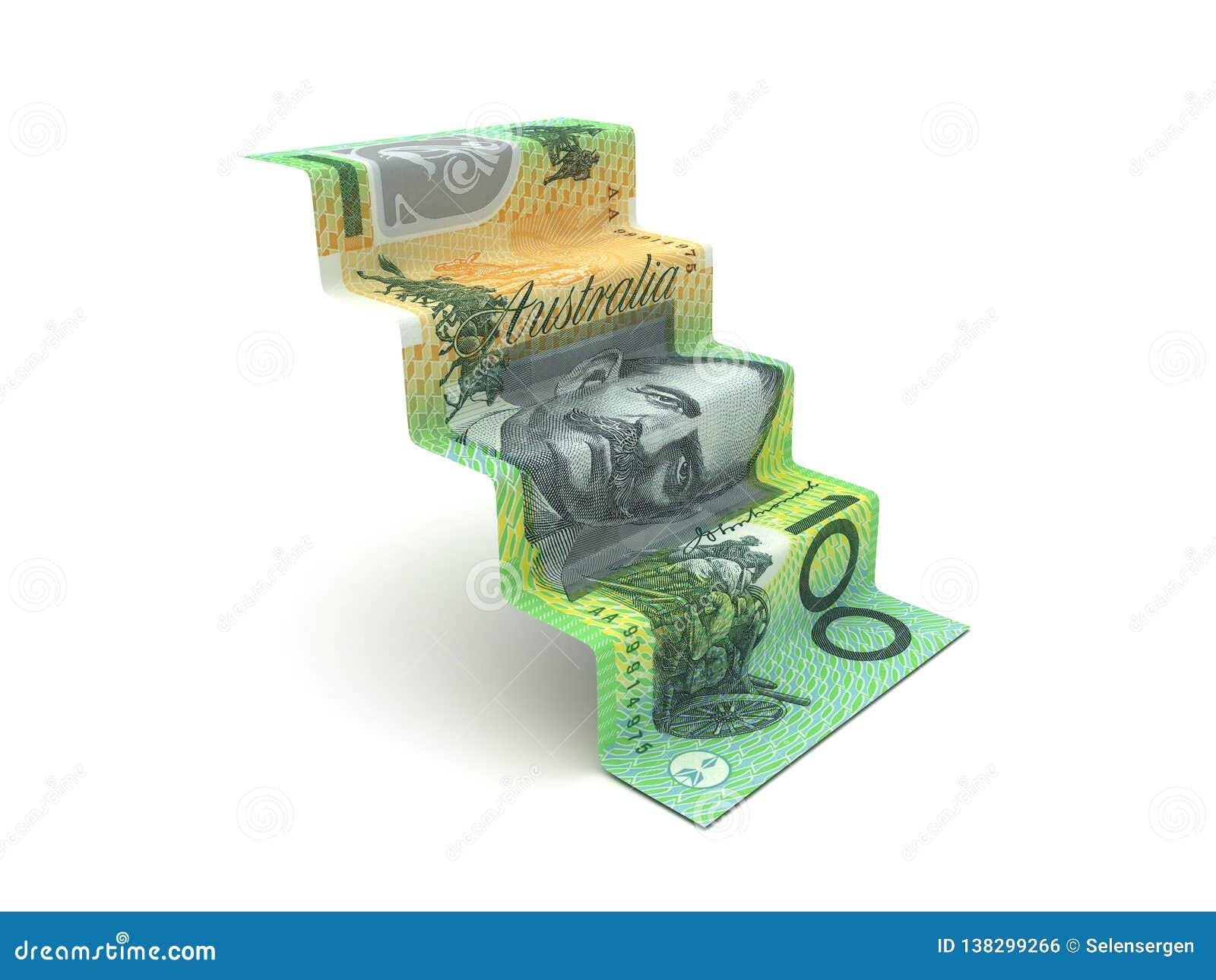 Des étapes plus élevées avec le dollar australien