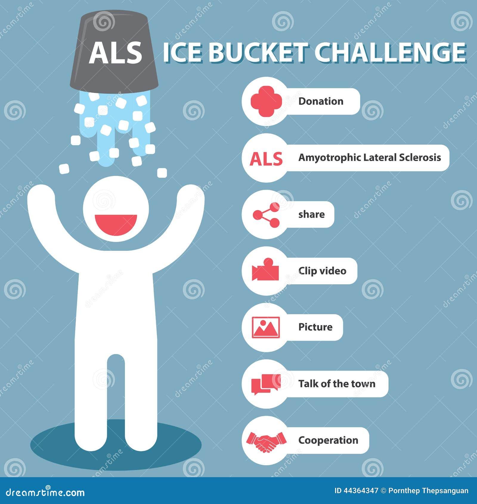 Desafío del cubo de hielo del ALS
