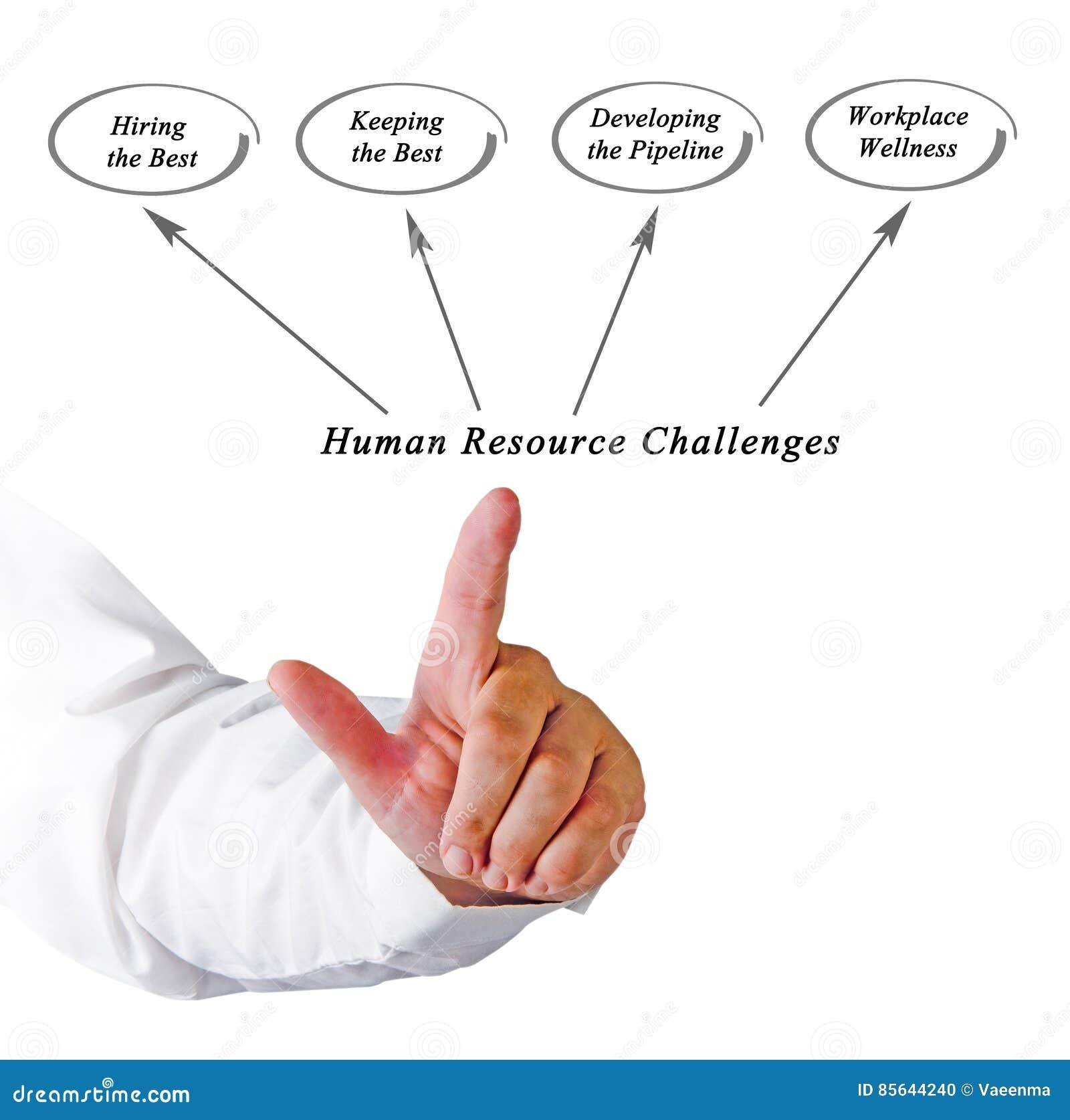 Desafíos del recurso humano