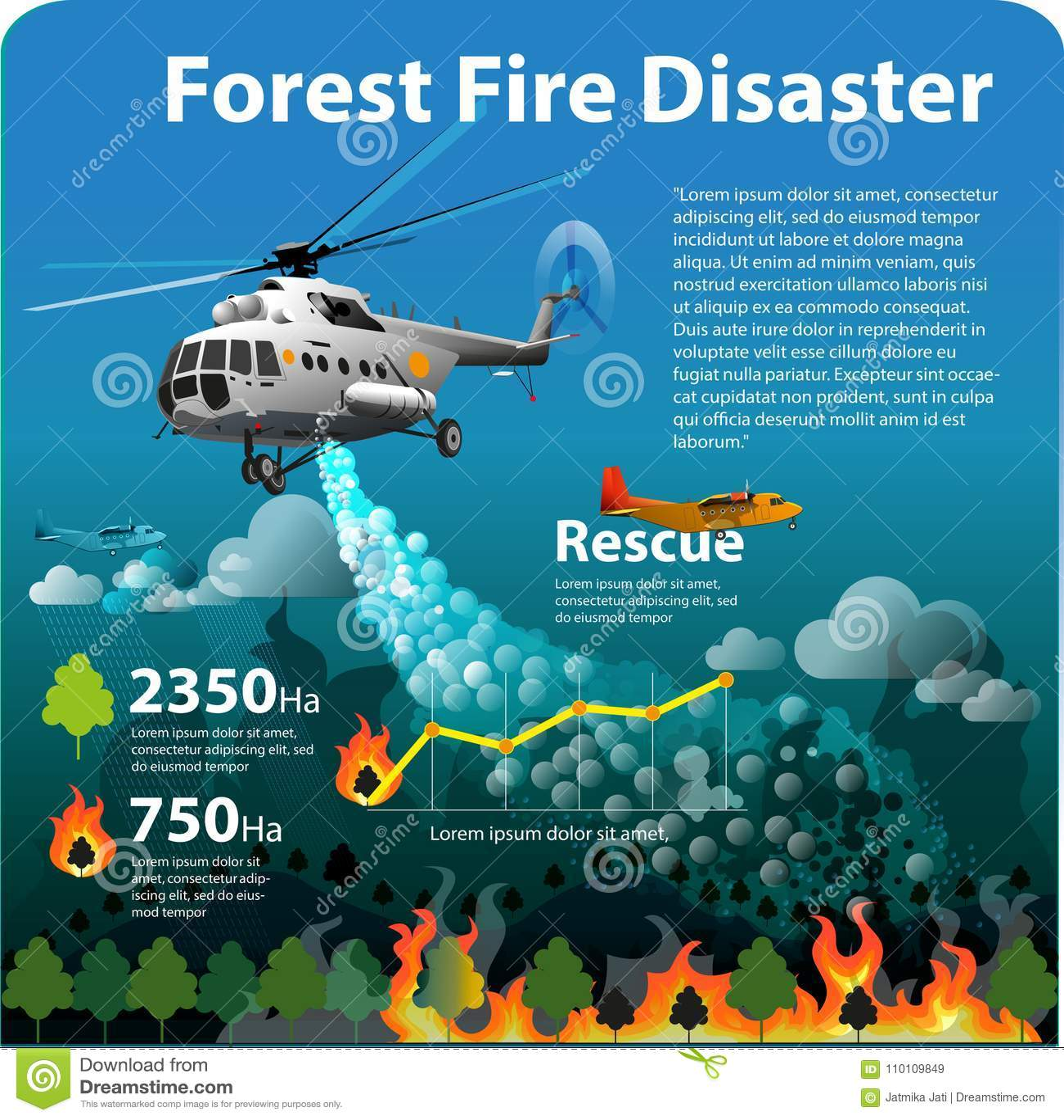 Desastre de Infographic Forest Fire