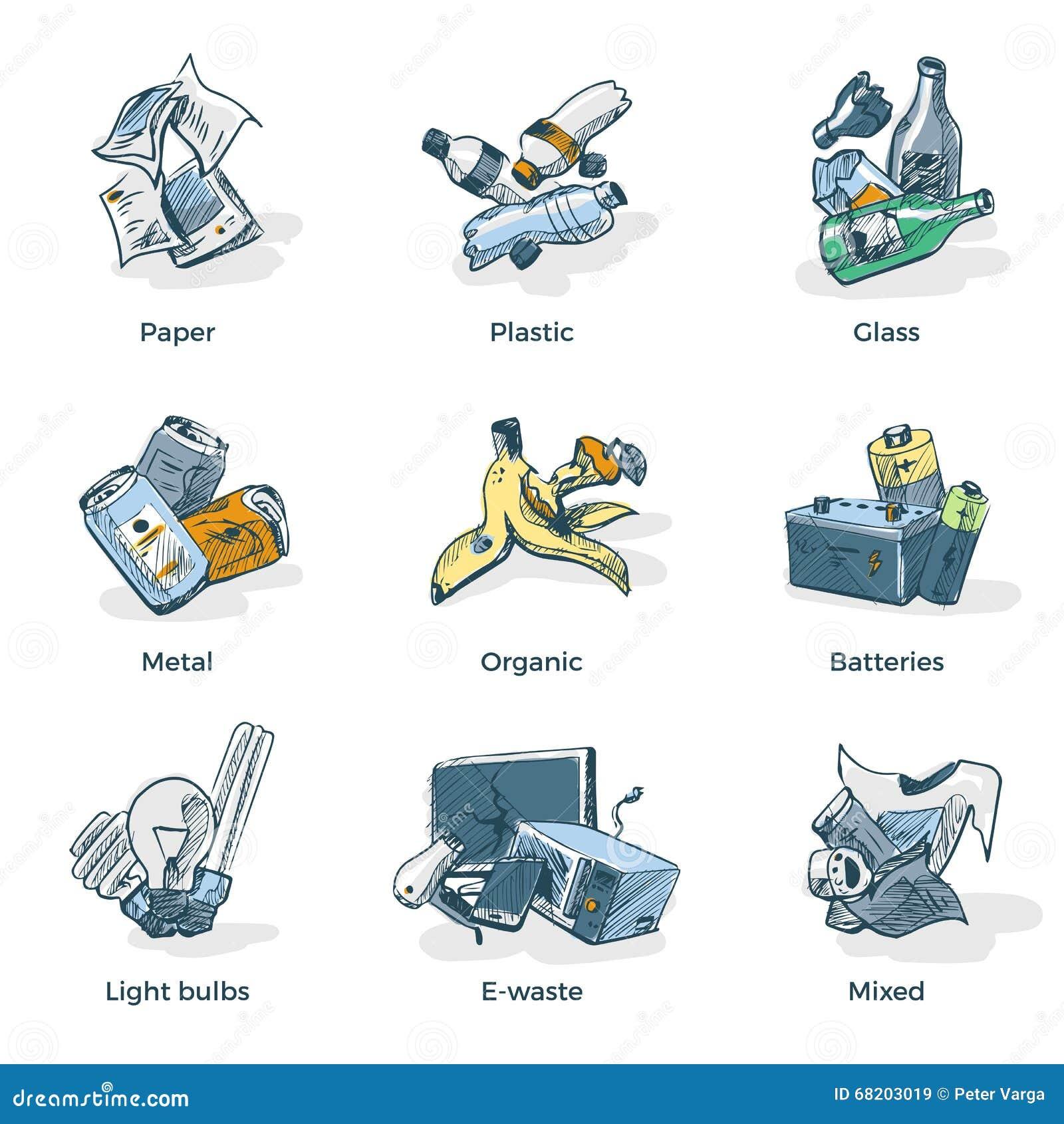 desenho da mão de tipos das categorias da reciclagem de resíduos do