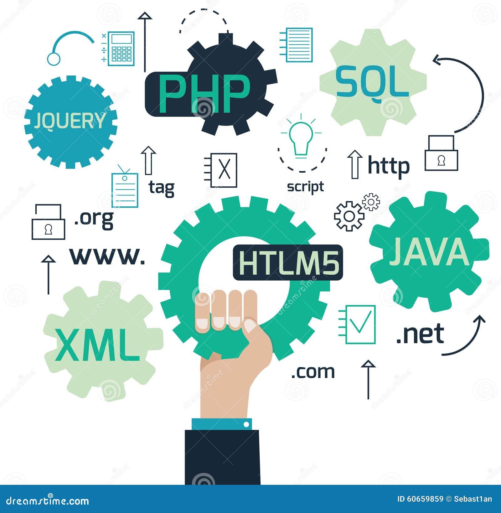 Desenvolvimento da Web
