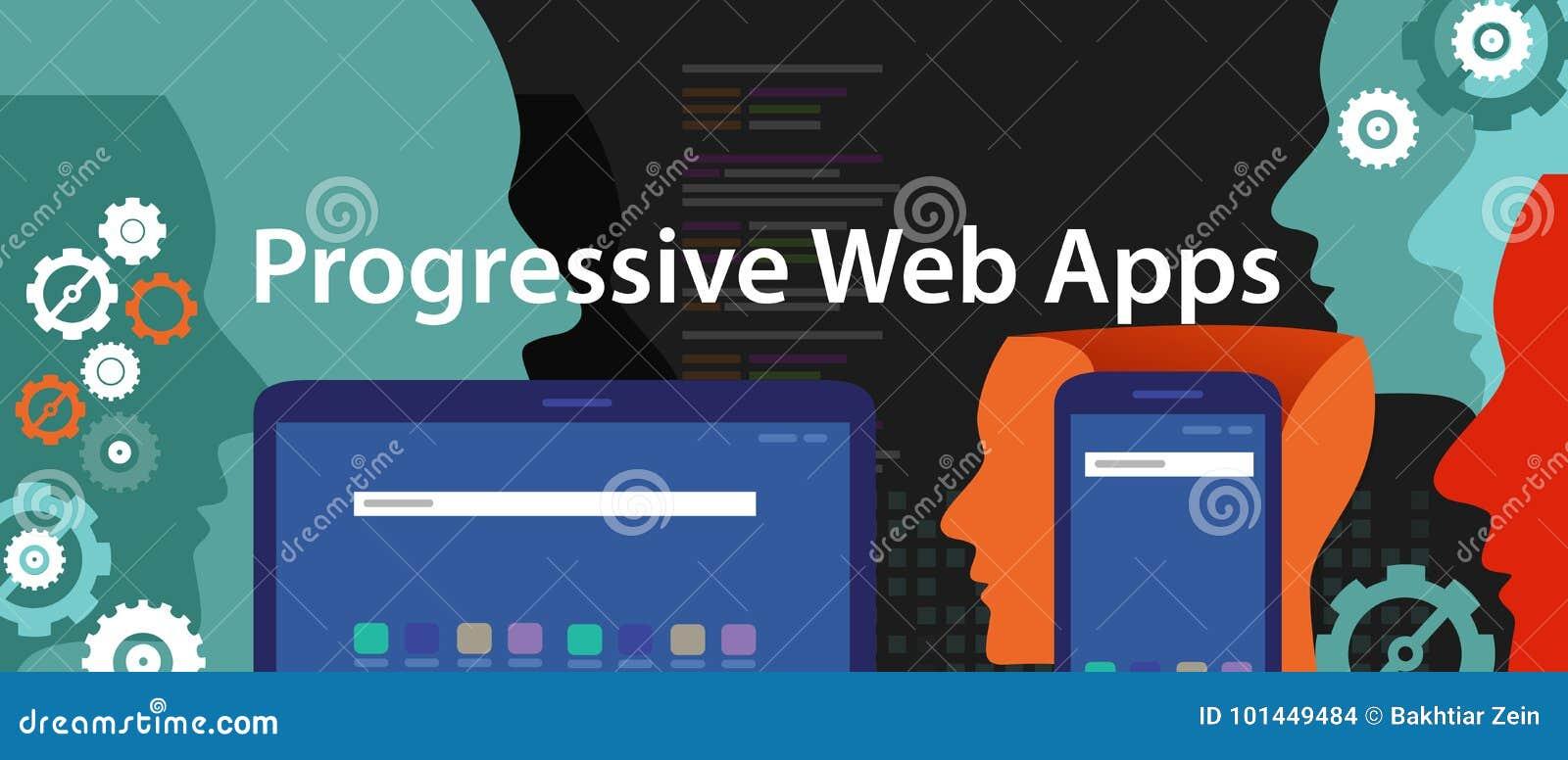 Desenvolvimento de aplicação web esperto do telefone de Apps da Web progressiva