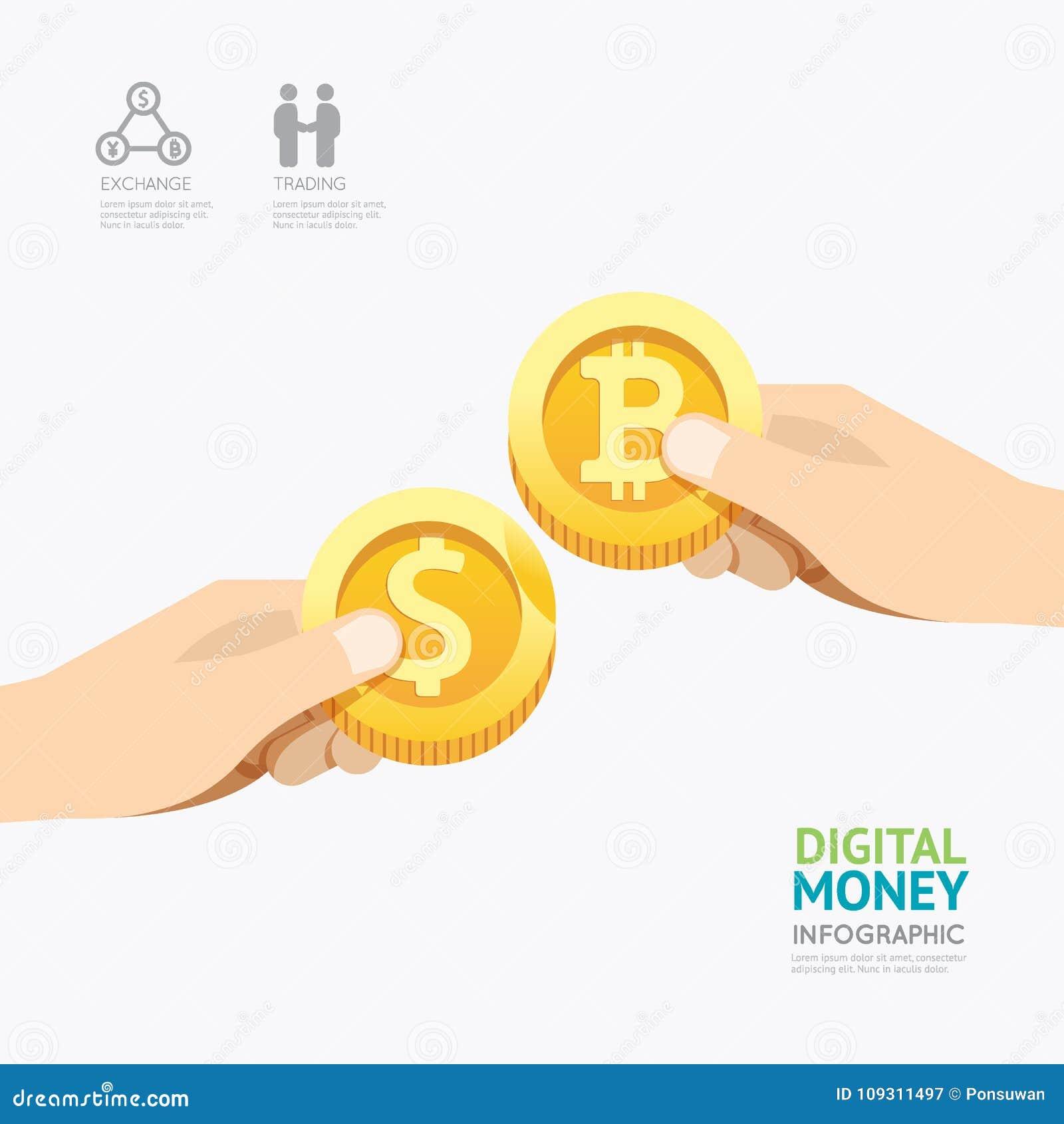 Desig digital de la plantilla del dinero del cryptocurrency del negocio de Infographic