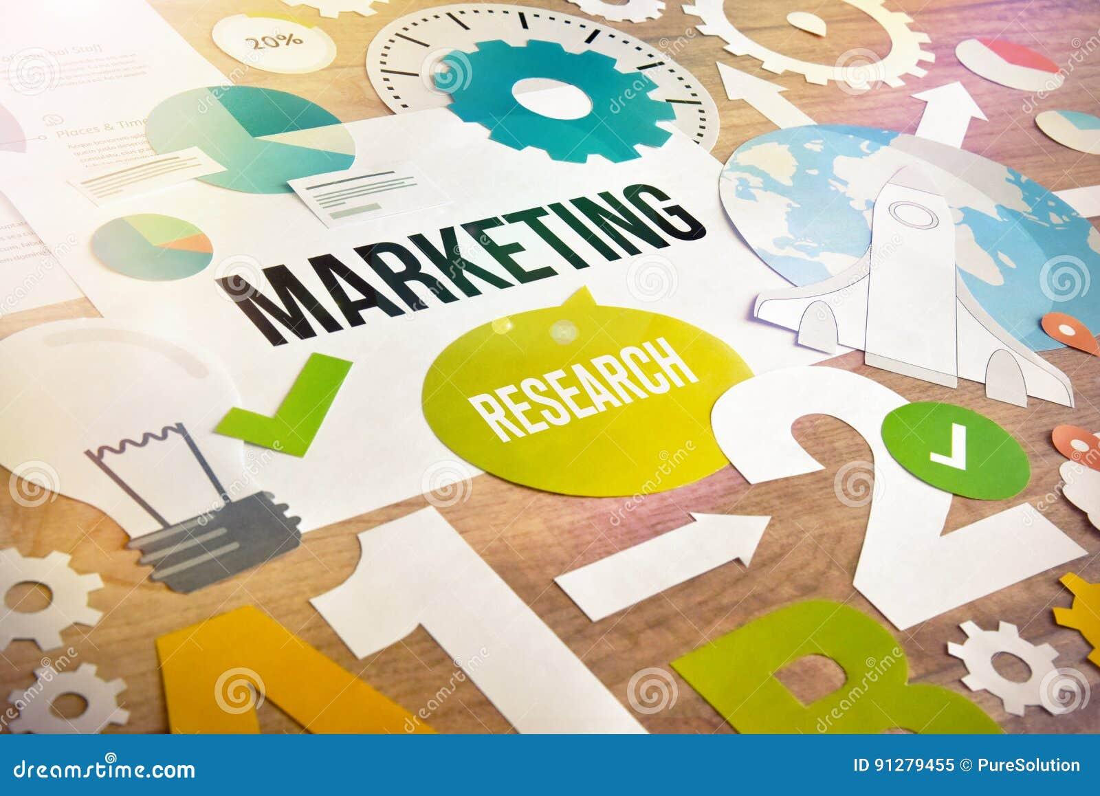 Design för begrepp för marknadsföringsforskning