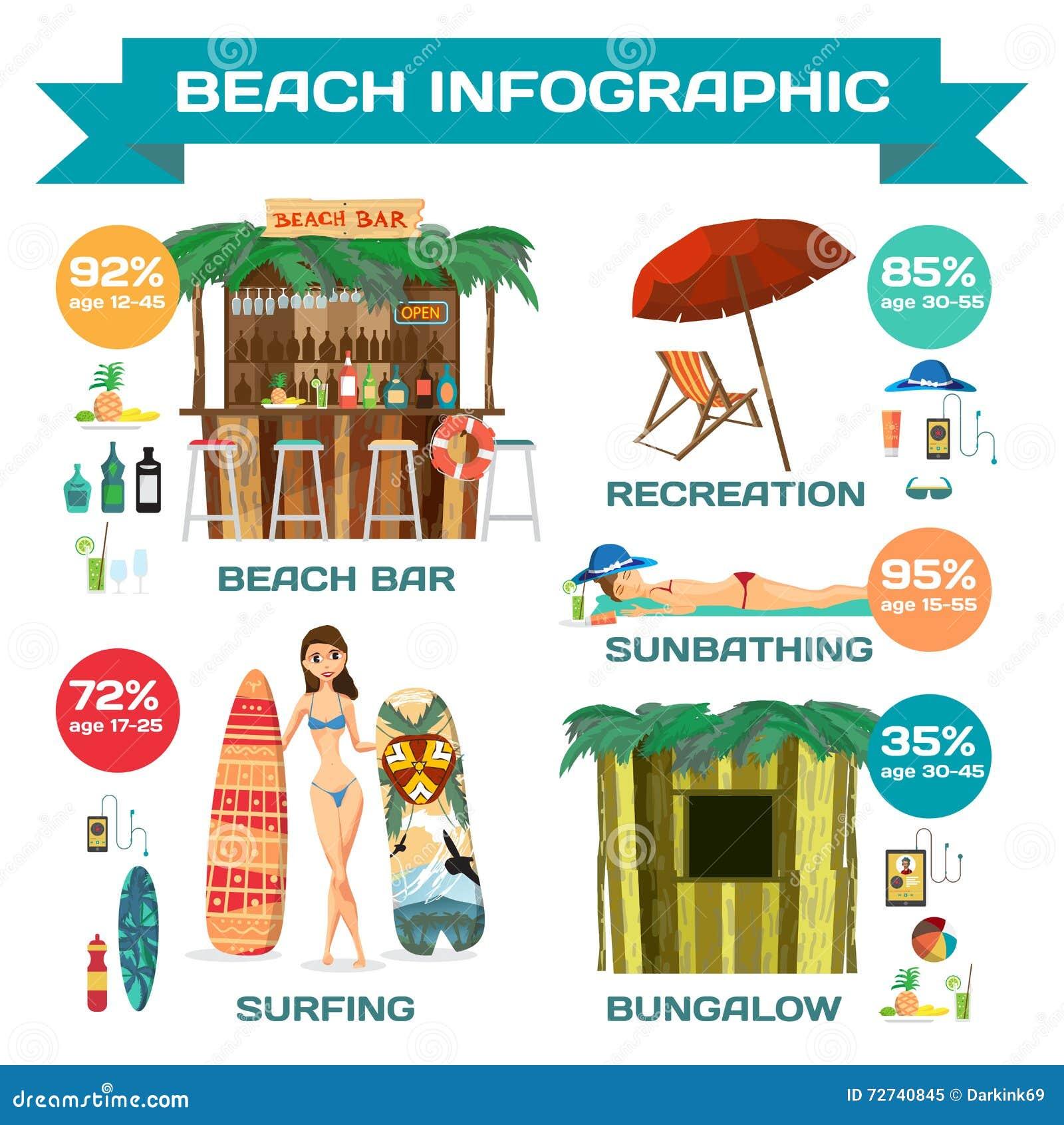 Design för lägenhet för strandvektorInfographic uppsättning med diagram