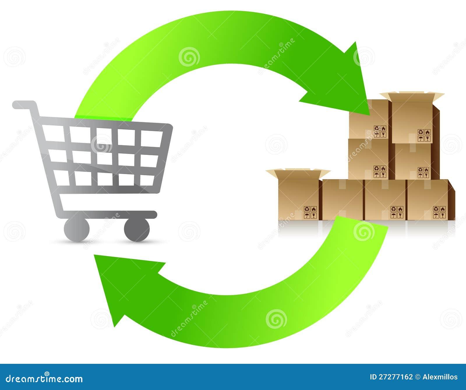 Design för shoppingcirkuleringsillustration