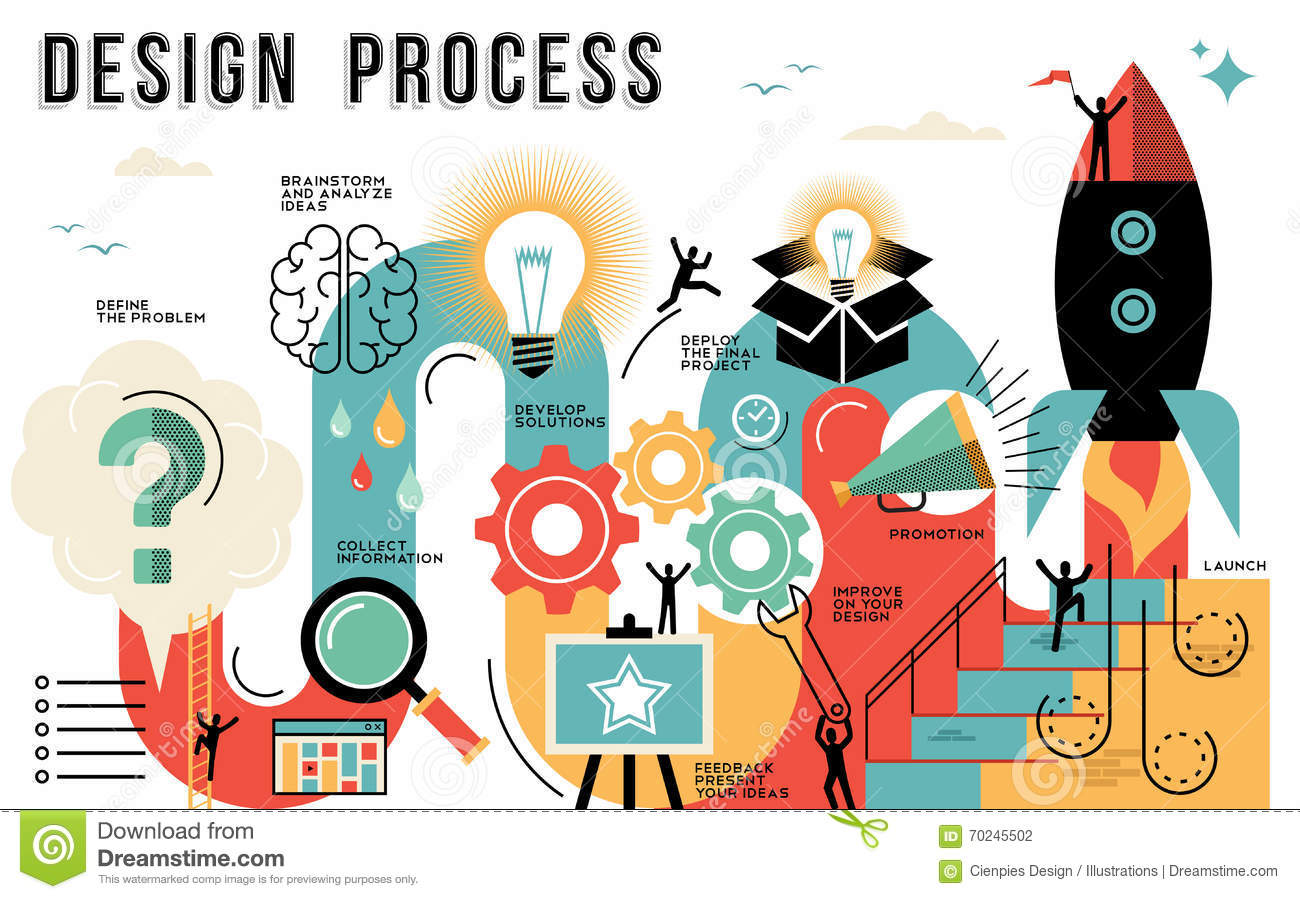 design process flat line art concept infographic stock vector