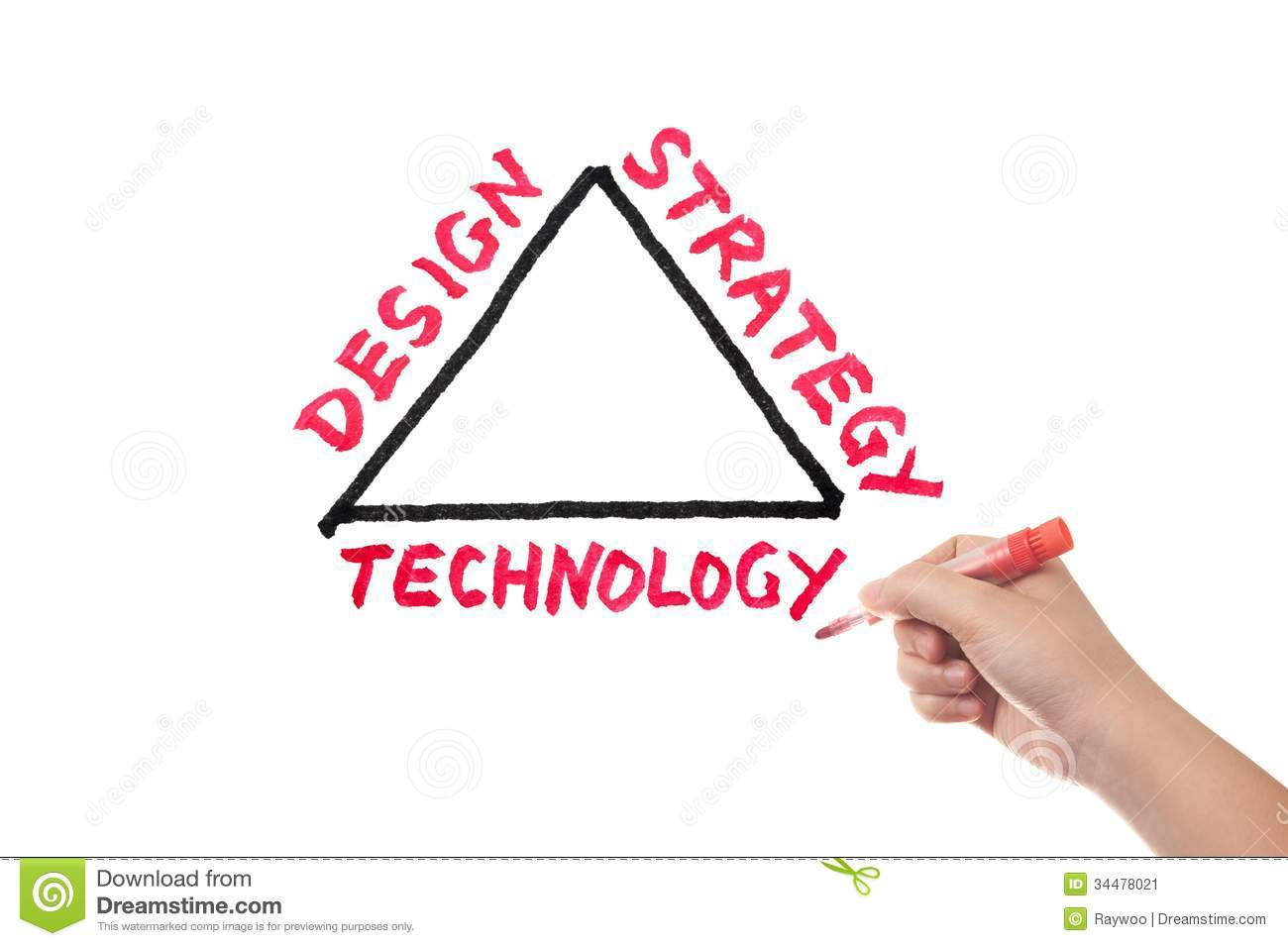 strategic design at dynacorp essay Strategic design lens as dynacorp outgrew its functional structure it began to experience common disadvantages of such organizational types these disadvantages include unresponsiveness to changes in the market and to customers.