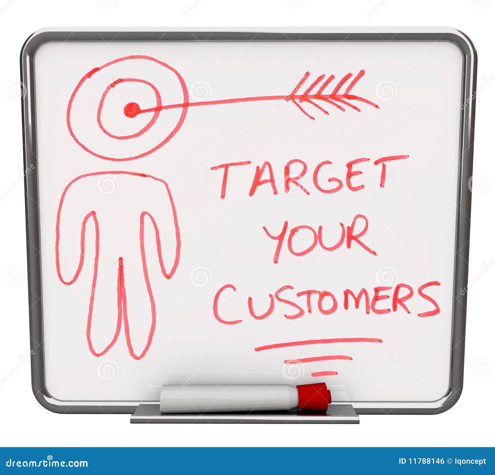 Deskowi klienci suszą twój erase cel