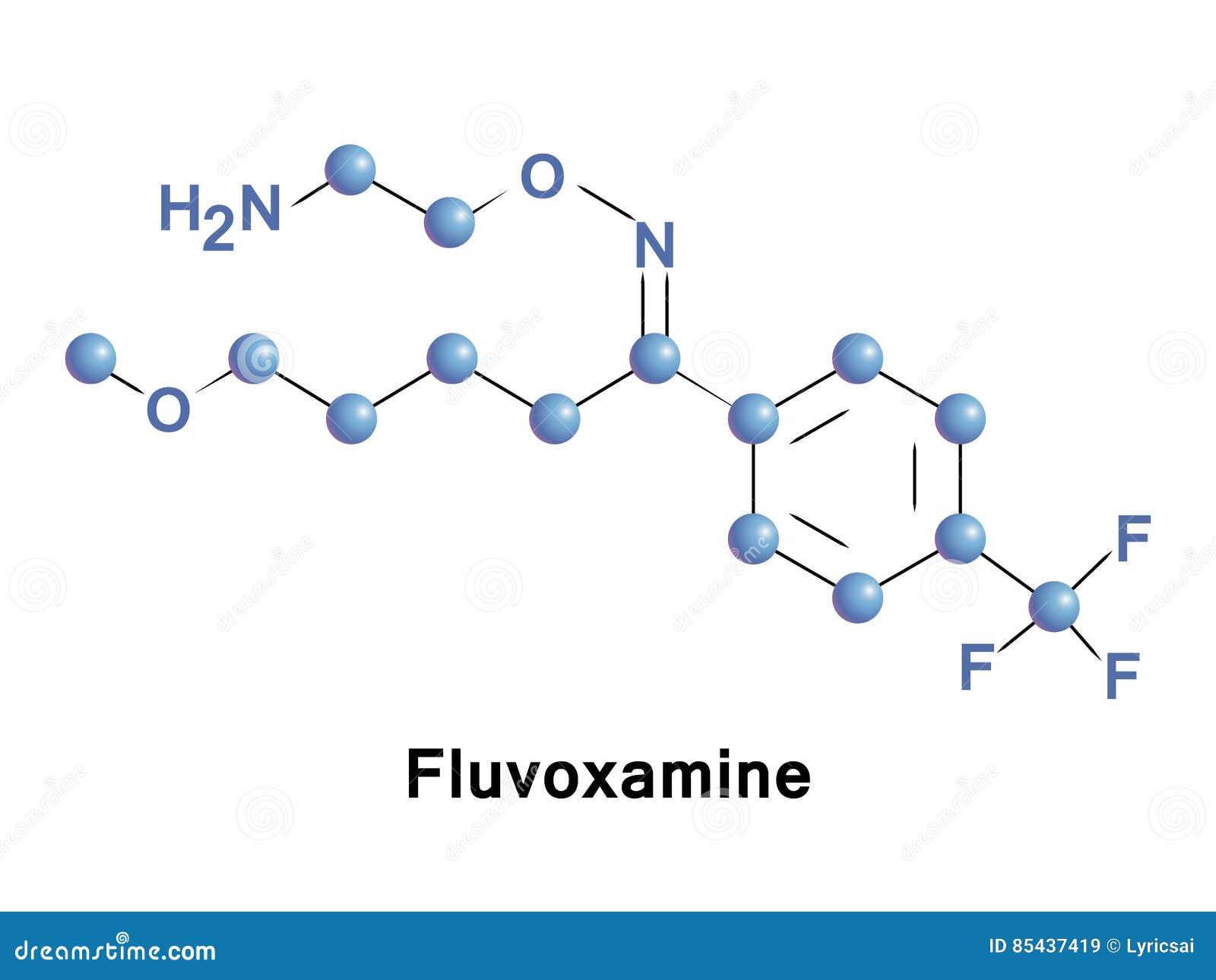 Desordenes de ansiedad de la medicación de Fluvoxamine