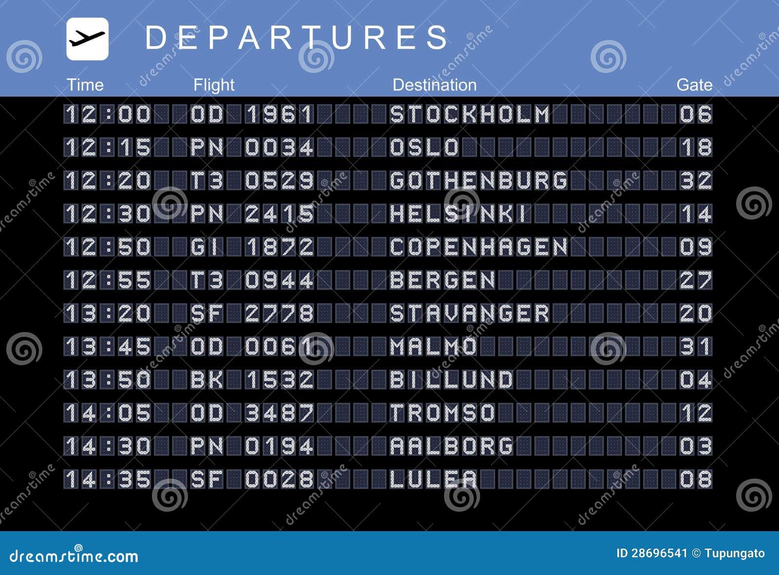 Destinations nordiques