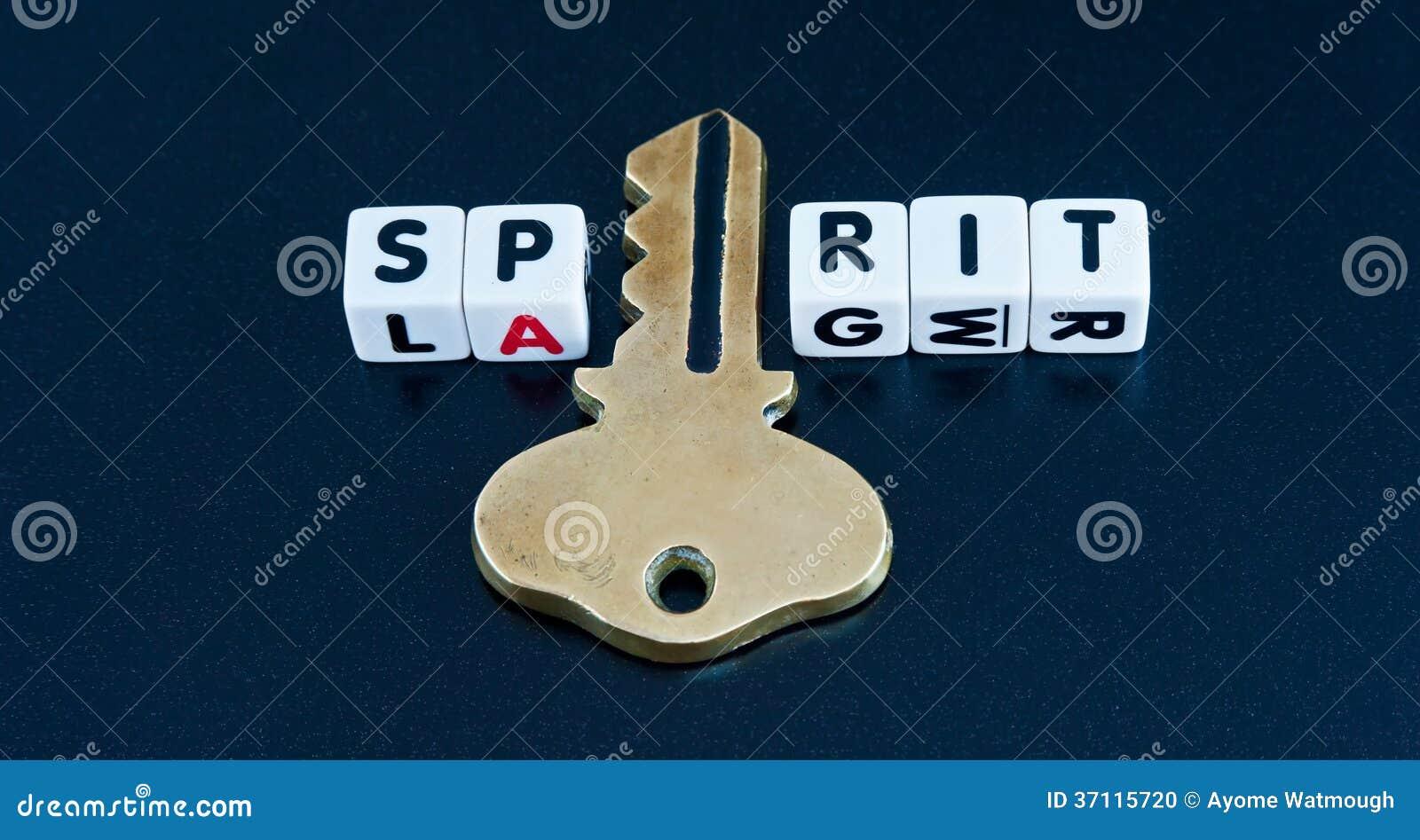 Destravando o espírito