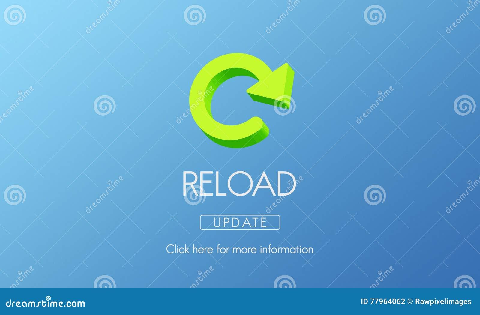 A destruição da funcionalidade do Reload refresca o conceito