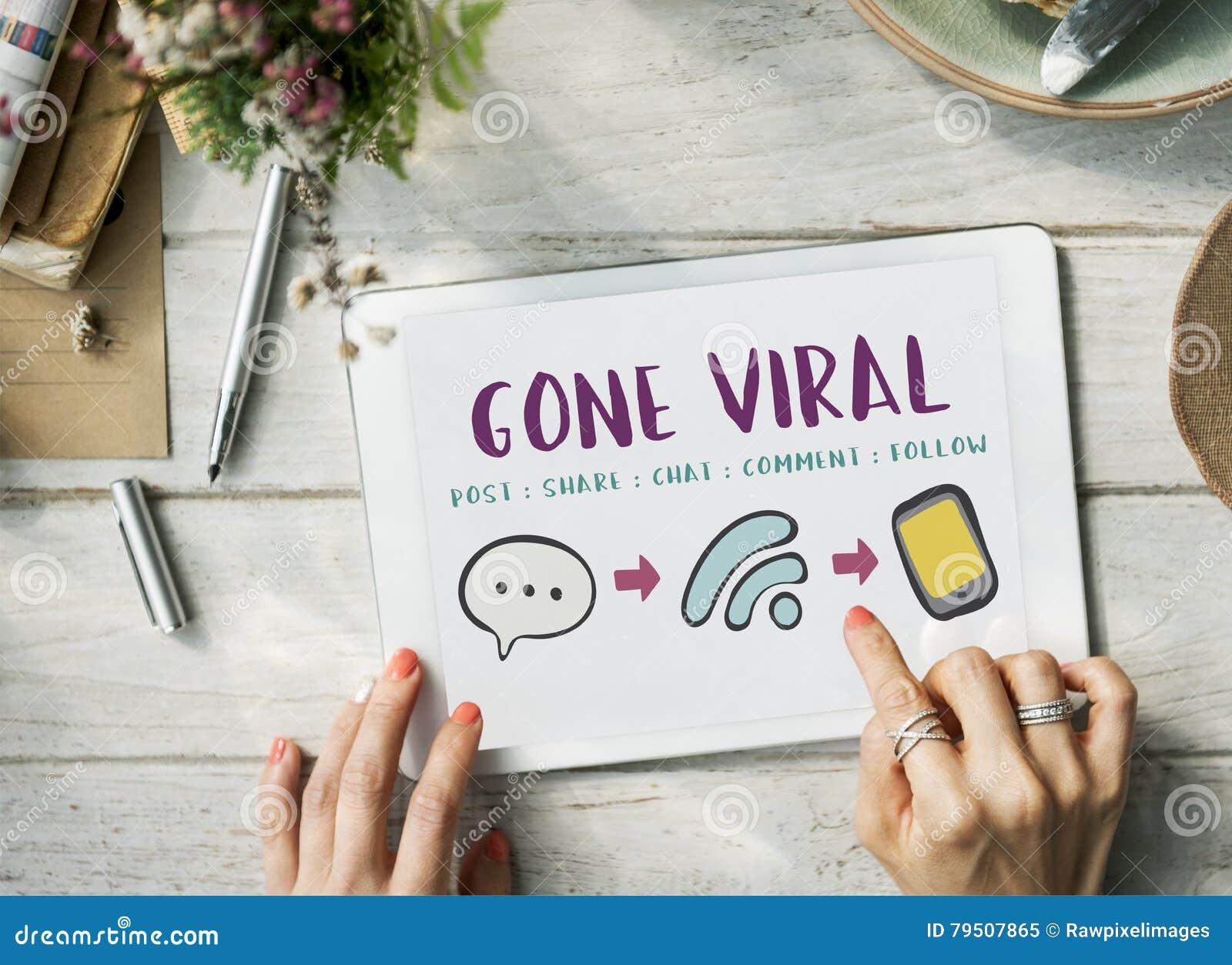 Det sociala massmedia som knyter kontakt online-kommunikation, förbinder begrepp