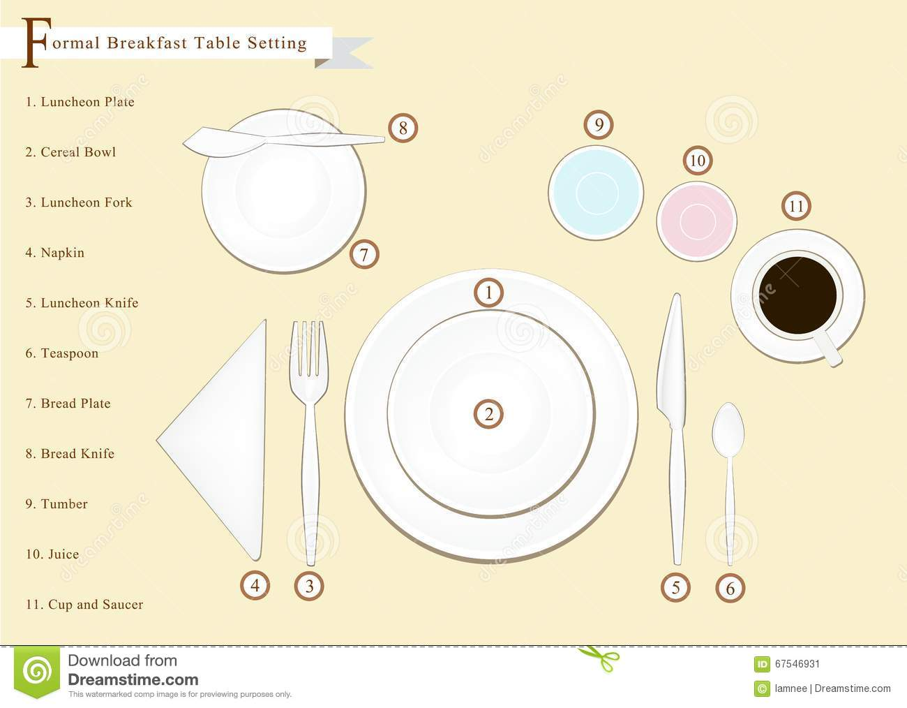 Table Setting For Breakfast Detailed Illustration Of Breakfast Table Setting Diagram Stock