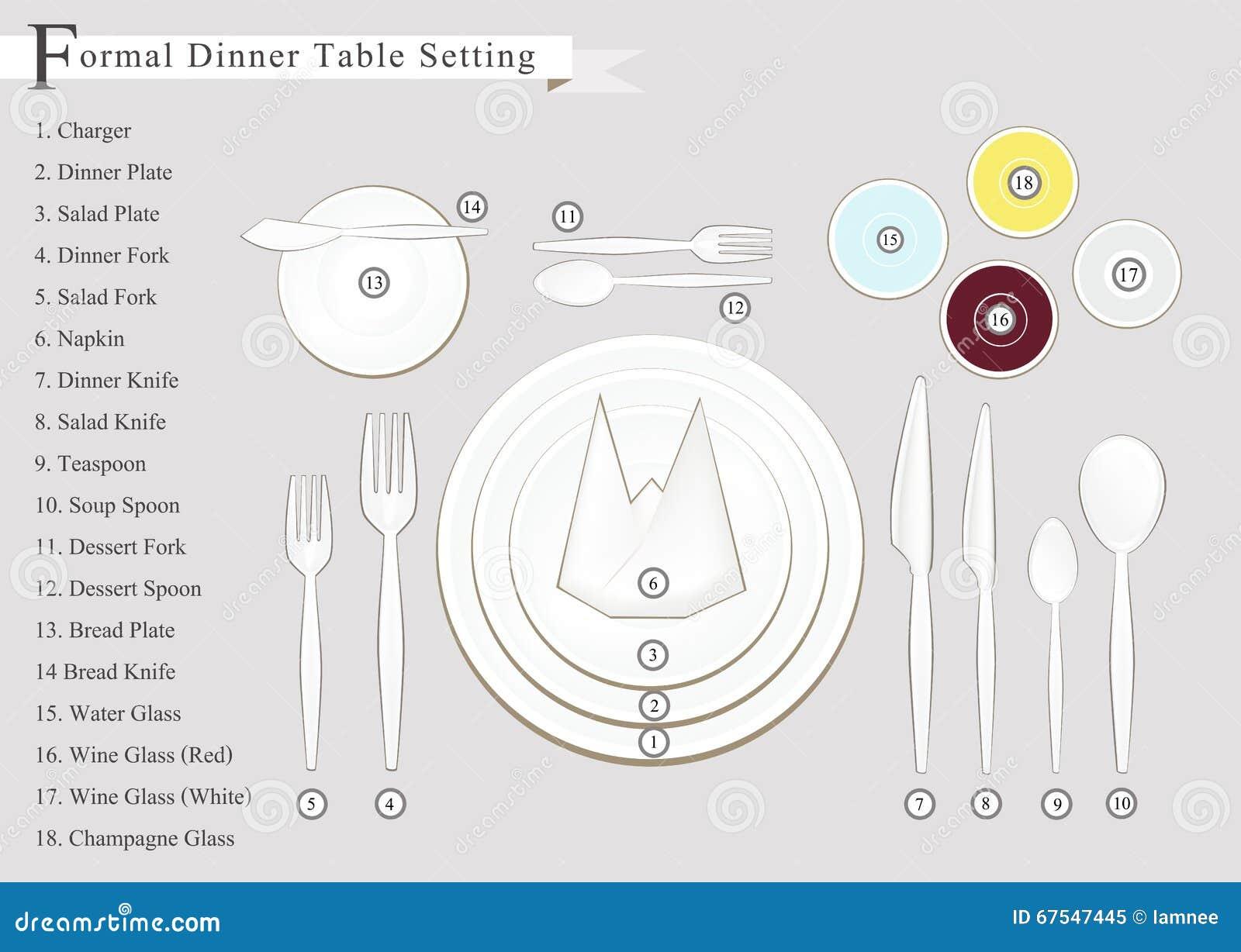 Detailed Illustration Of Dinner Place Setting Diagram ...