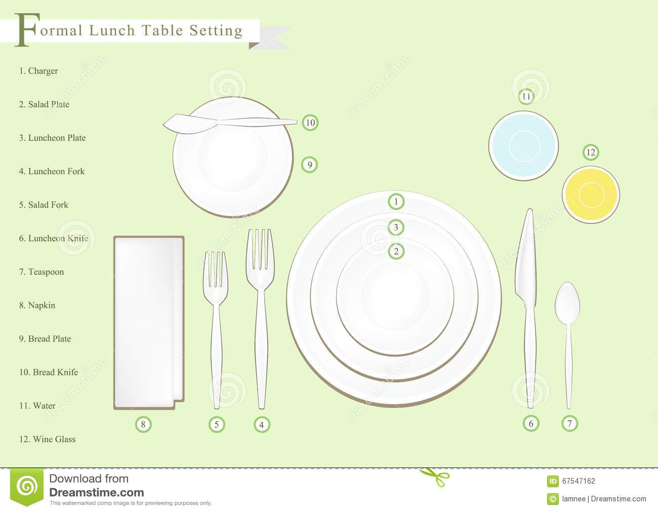 Detailed illustration of lunch table setting diagram stock Simple table setting for lunch