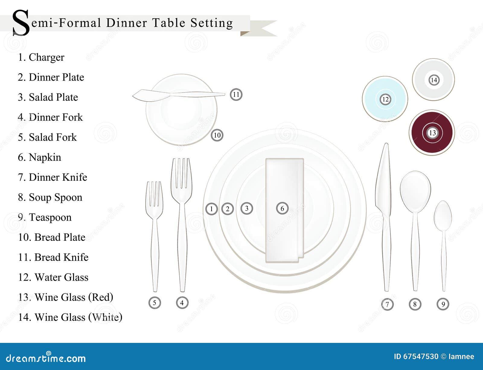 Detailed Of SemiFormal Dinner    Place       Setting       Diagram    Stock