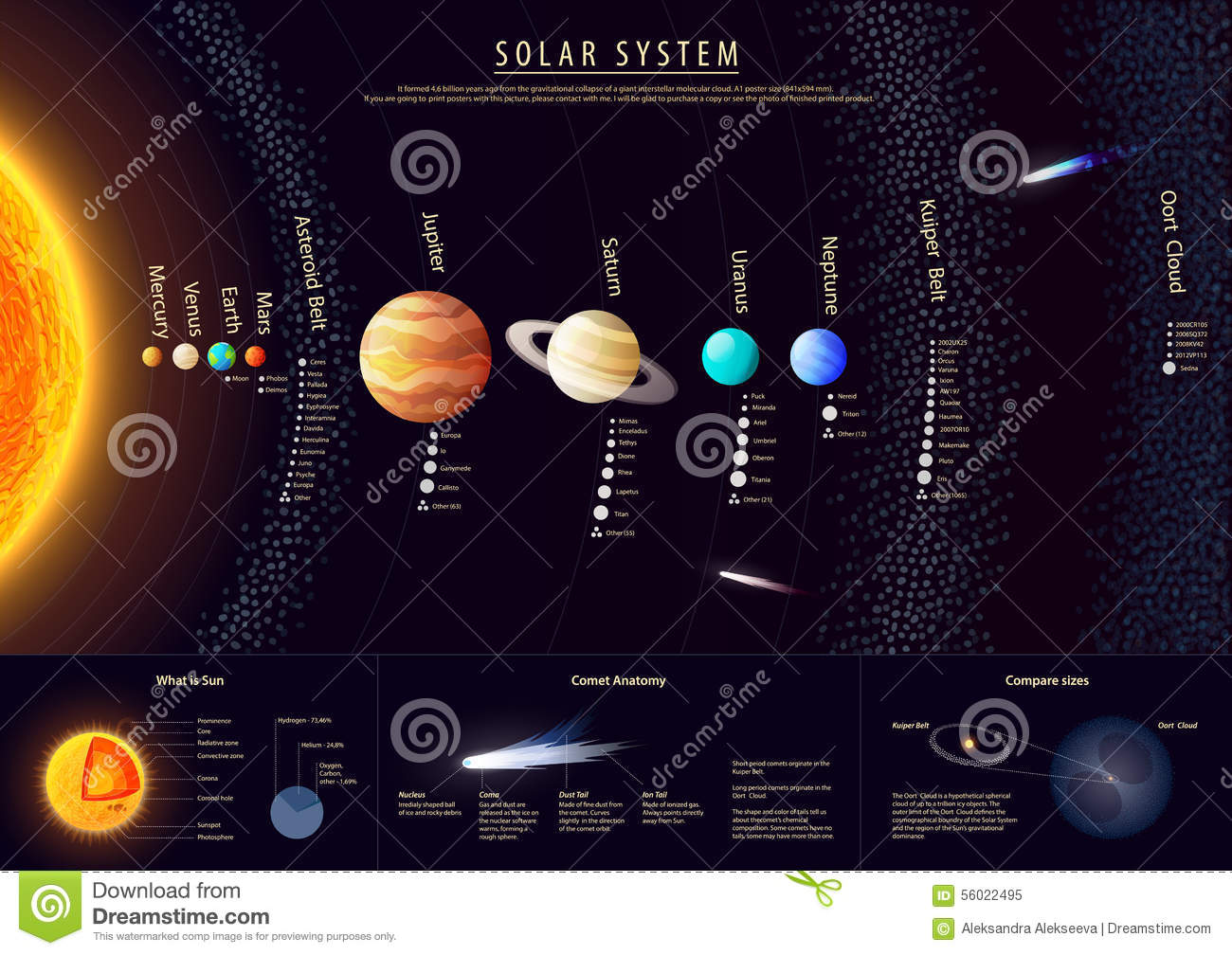 Detailed Solar System Poster With Scientific Stock Vector