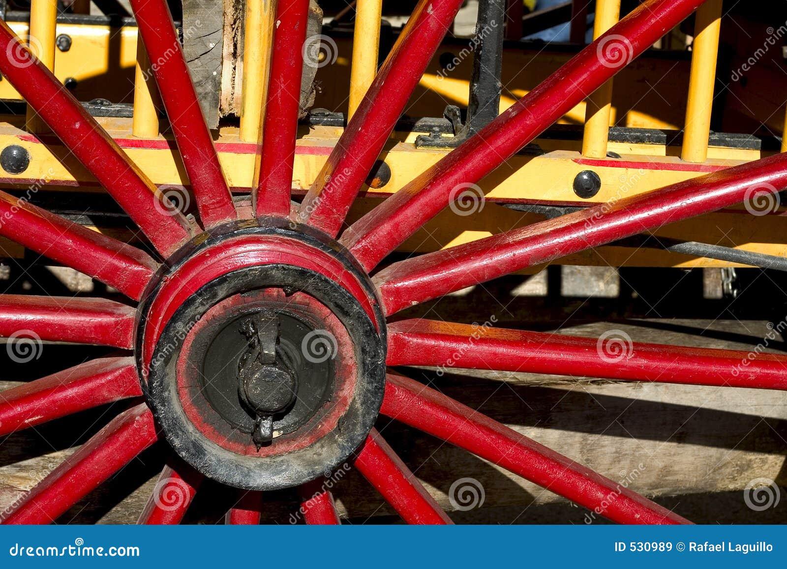 Detalhe da roda de vagão