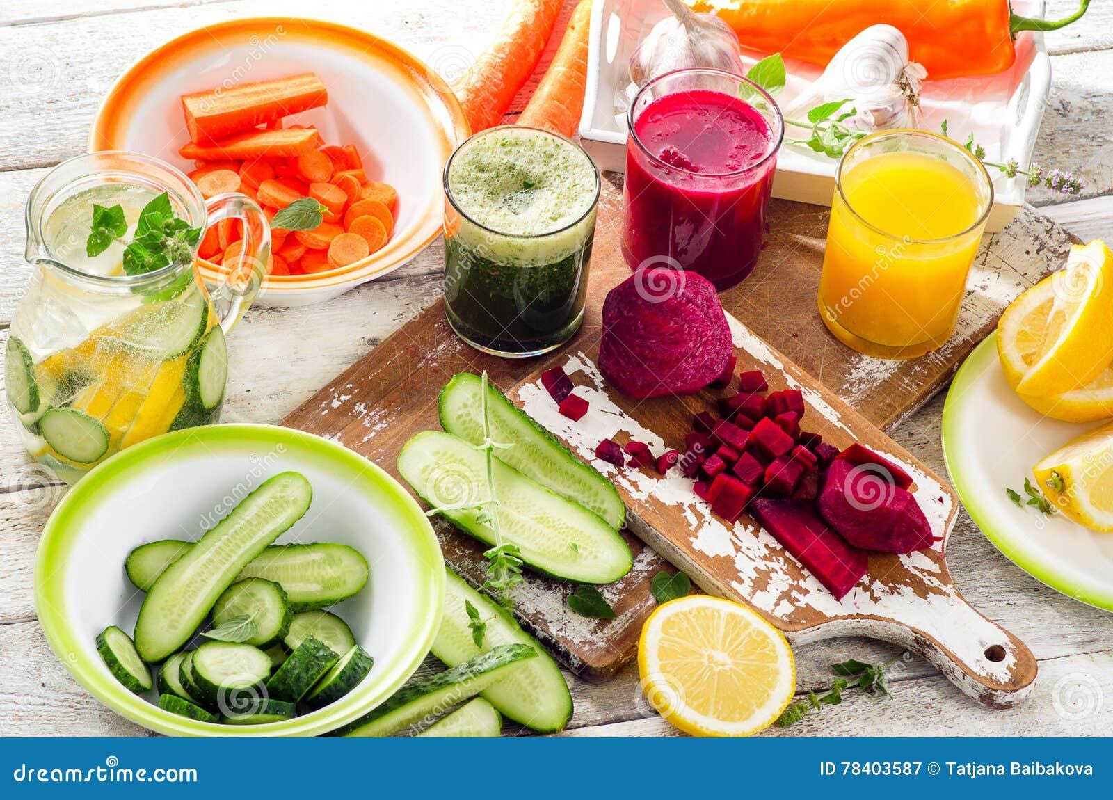 Detox Consumición sana