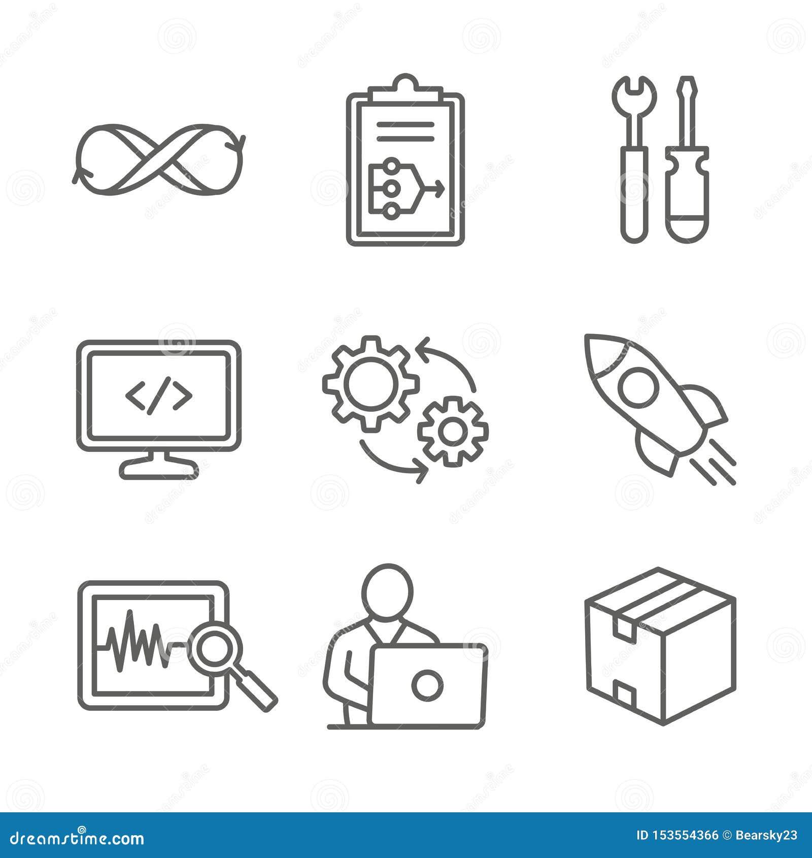 DevOps ikona Ustawiająca z planem, budowa, kod, test, uwolnienie, monitor, Działa i Pakuje