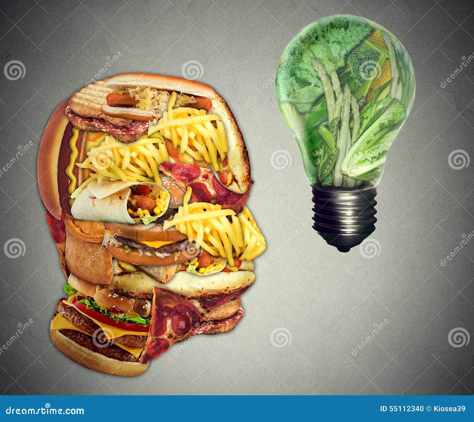 Diat Motivation Und Nahrendes Inspirationskonzept Stockfoto Bild
