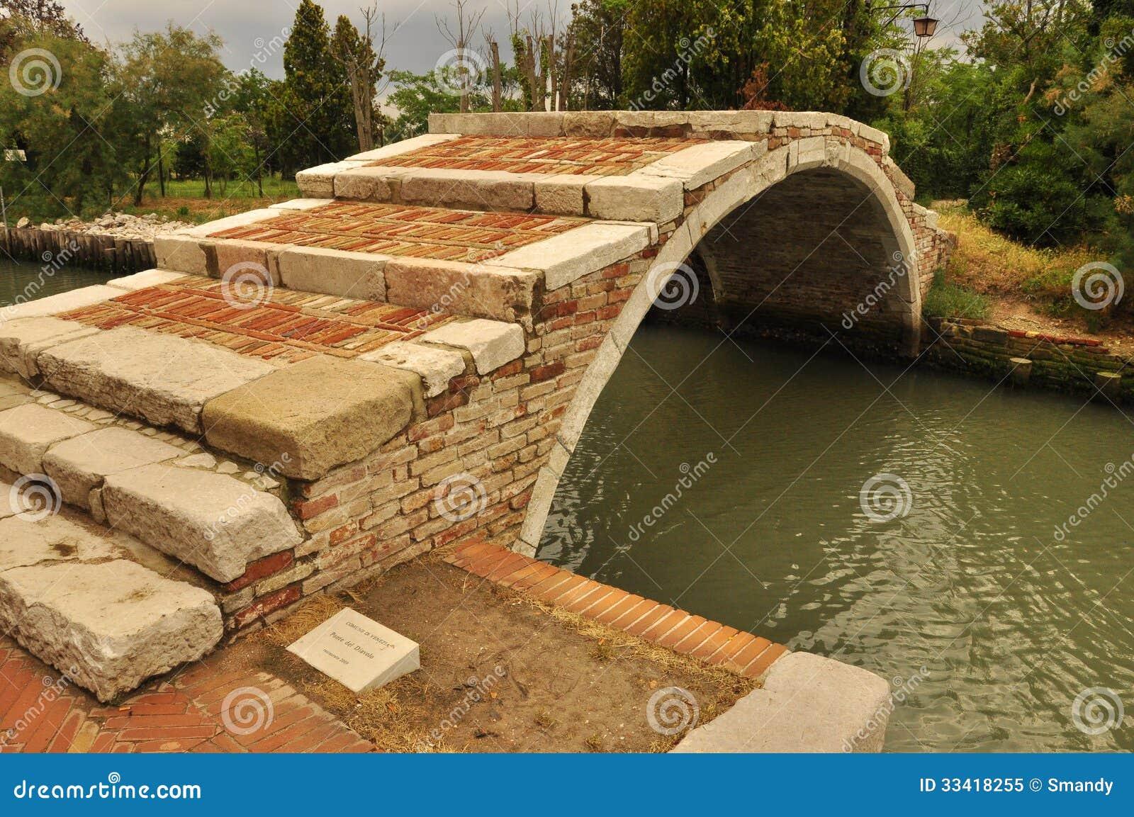Diabła most