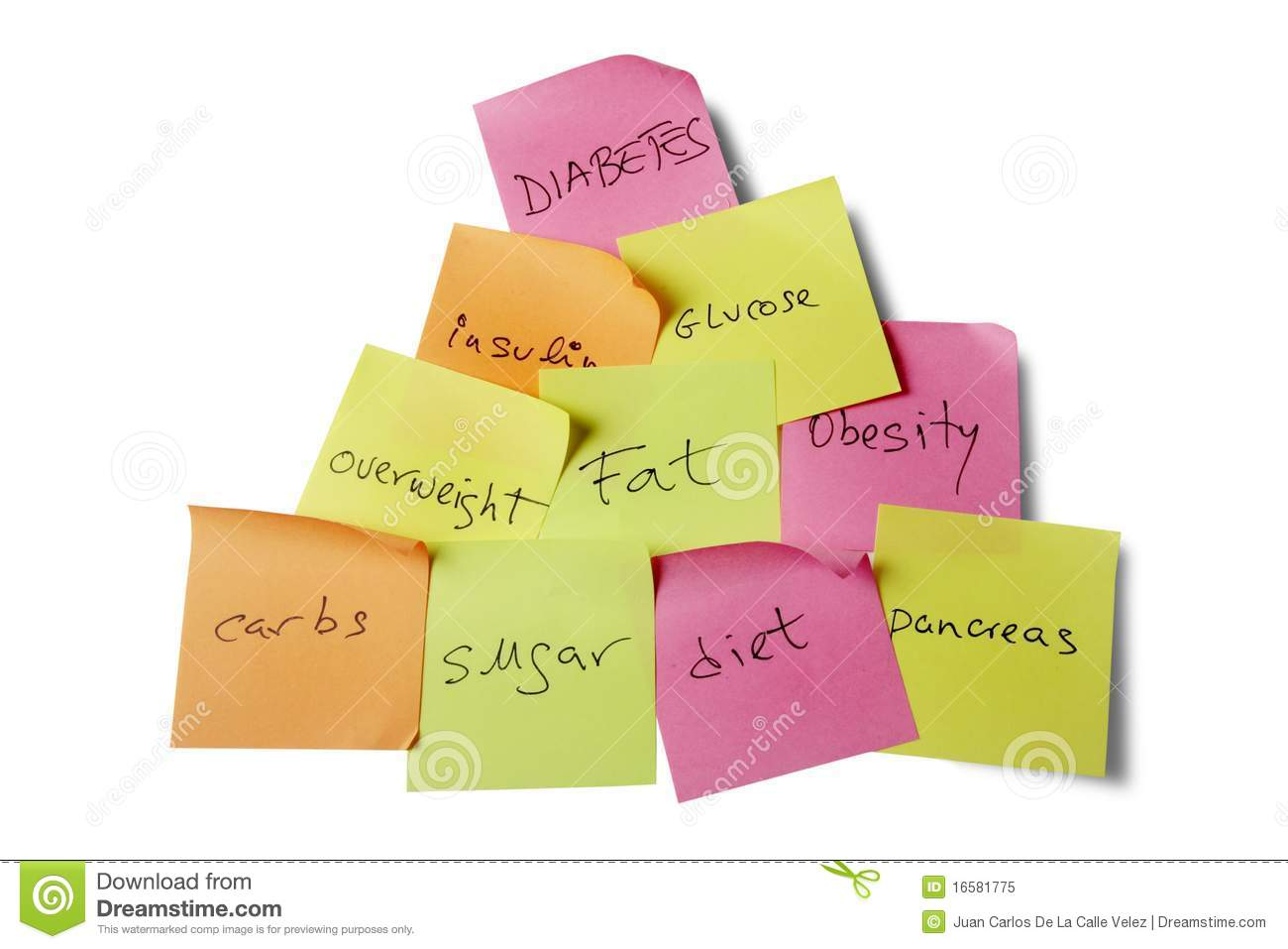 Diabetes Causes And Risks Royalty Free Stock Photo - Image: 16581775