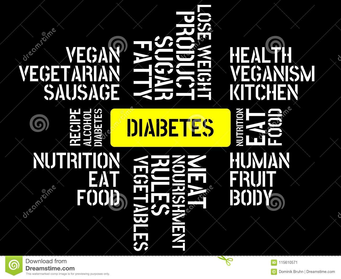 diabetes image with words associated with the topic nutrition