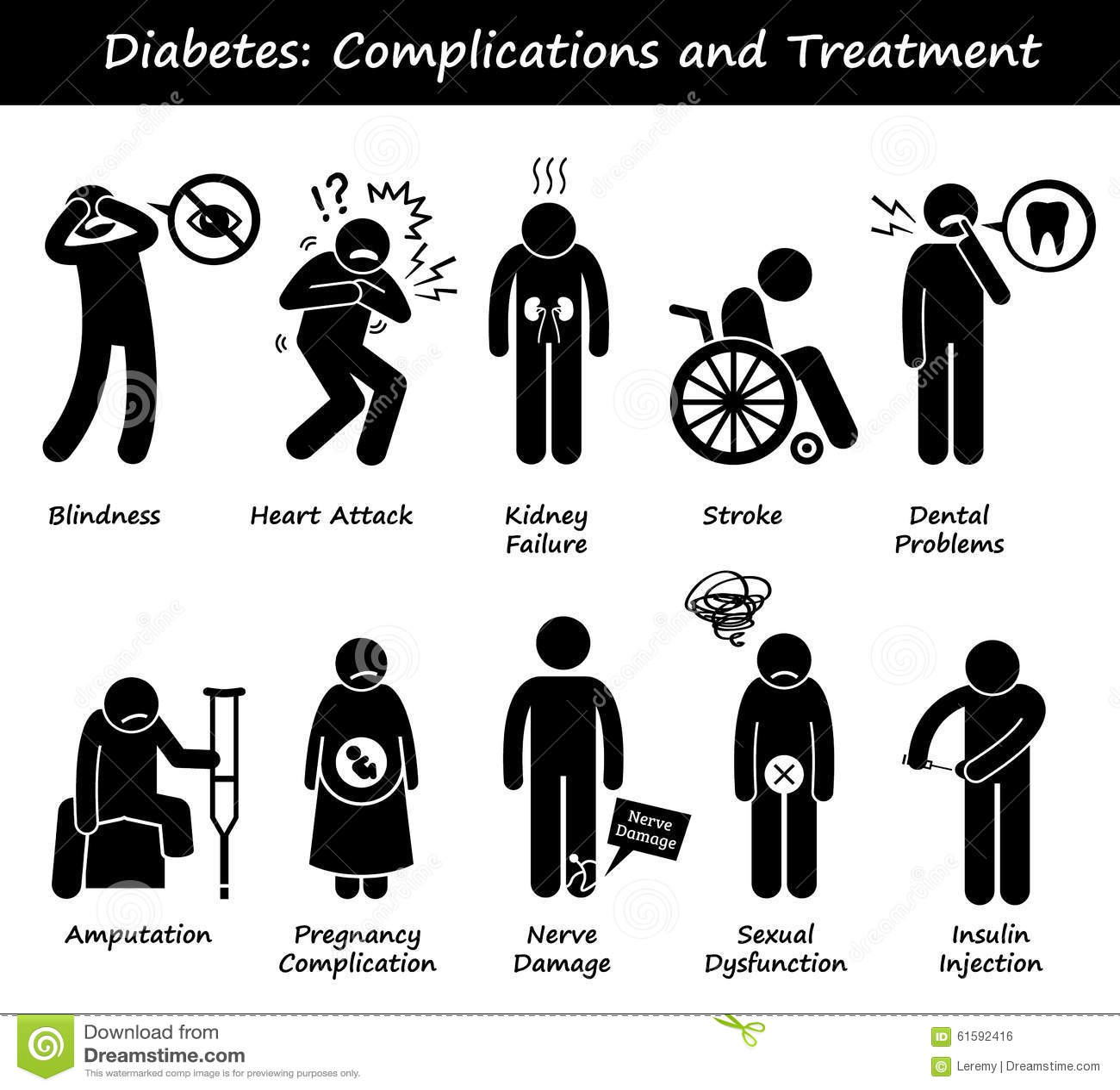 diabetes mellitus diabetic complications and treatment clipart stock rh dreamstime com Diabetes Complications Clip Art Diabetes Education